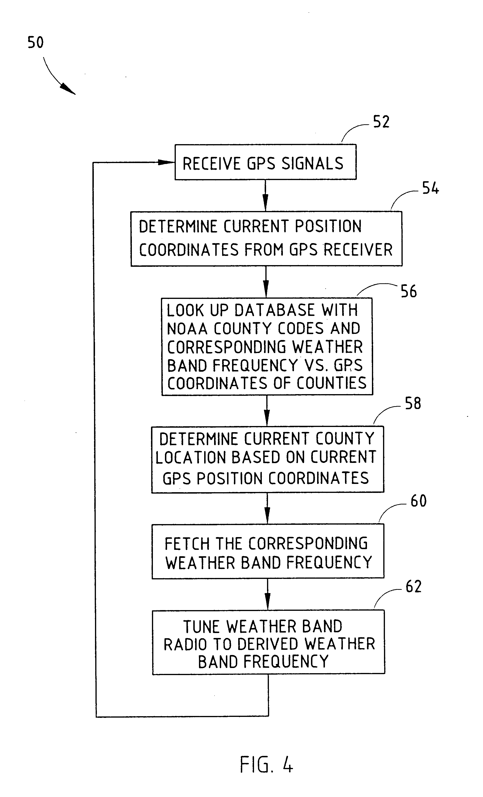 Patent US Weather Band Radio And Method Of Tuning Same - Us counties coordinates
