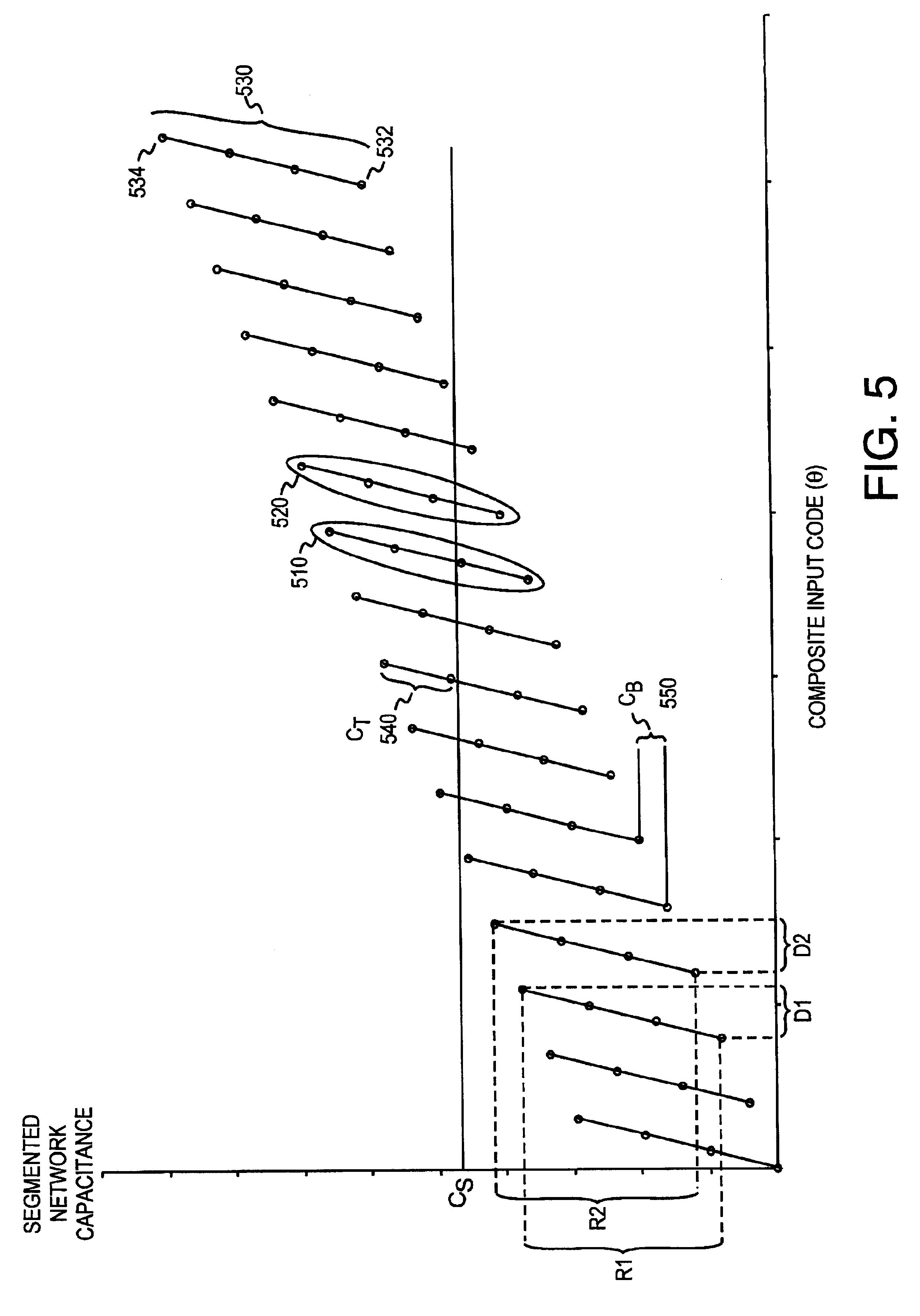 patent us6747522