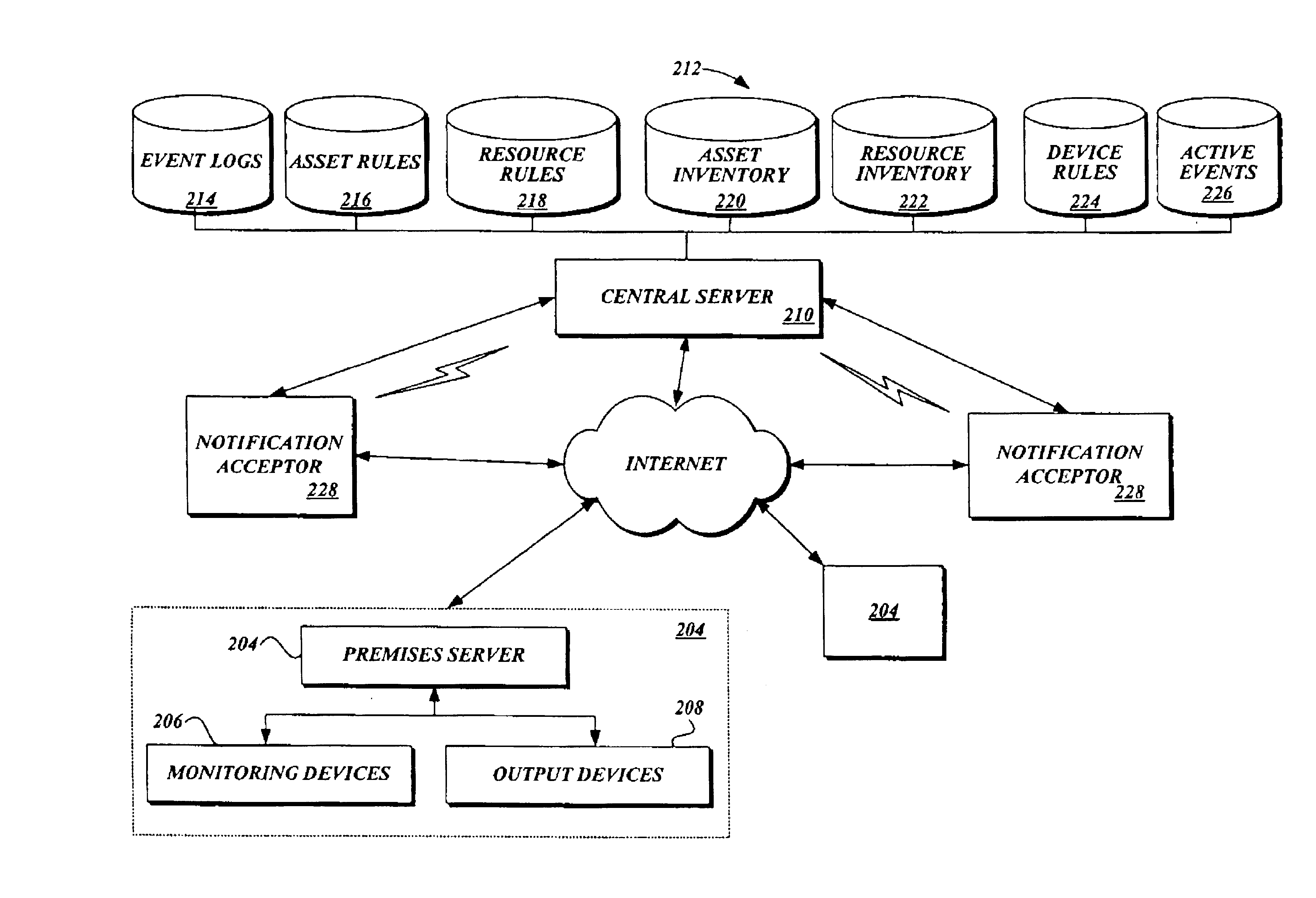 patent us6748343 method and process for configuring a premises for monitoring patents