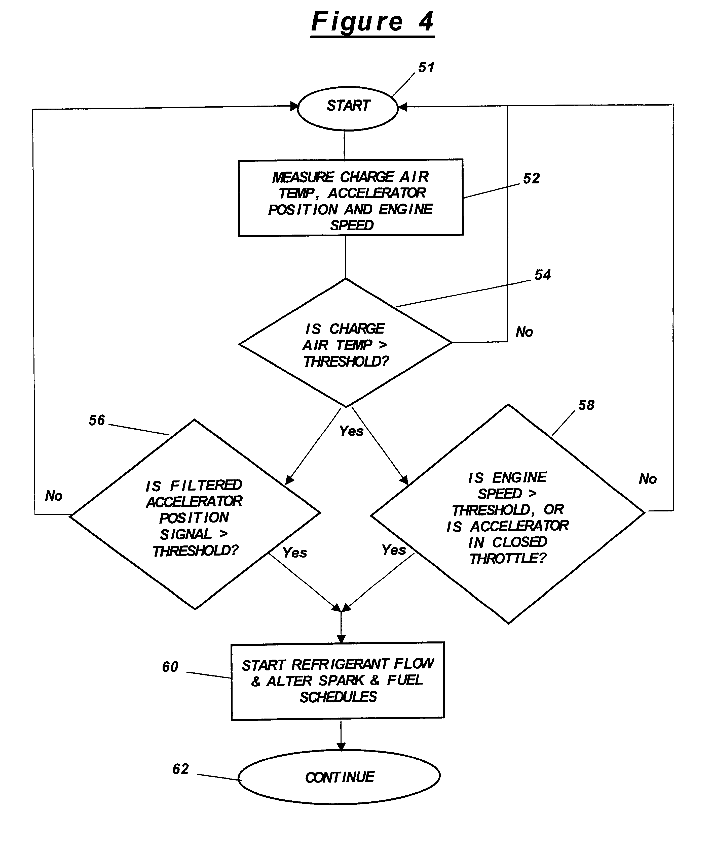 Patent US6748934 Engine charge air conditioning system with multiple  #3A3A3A