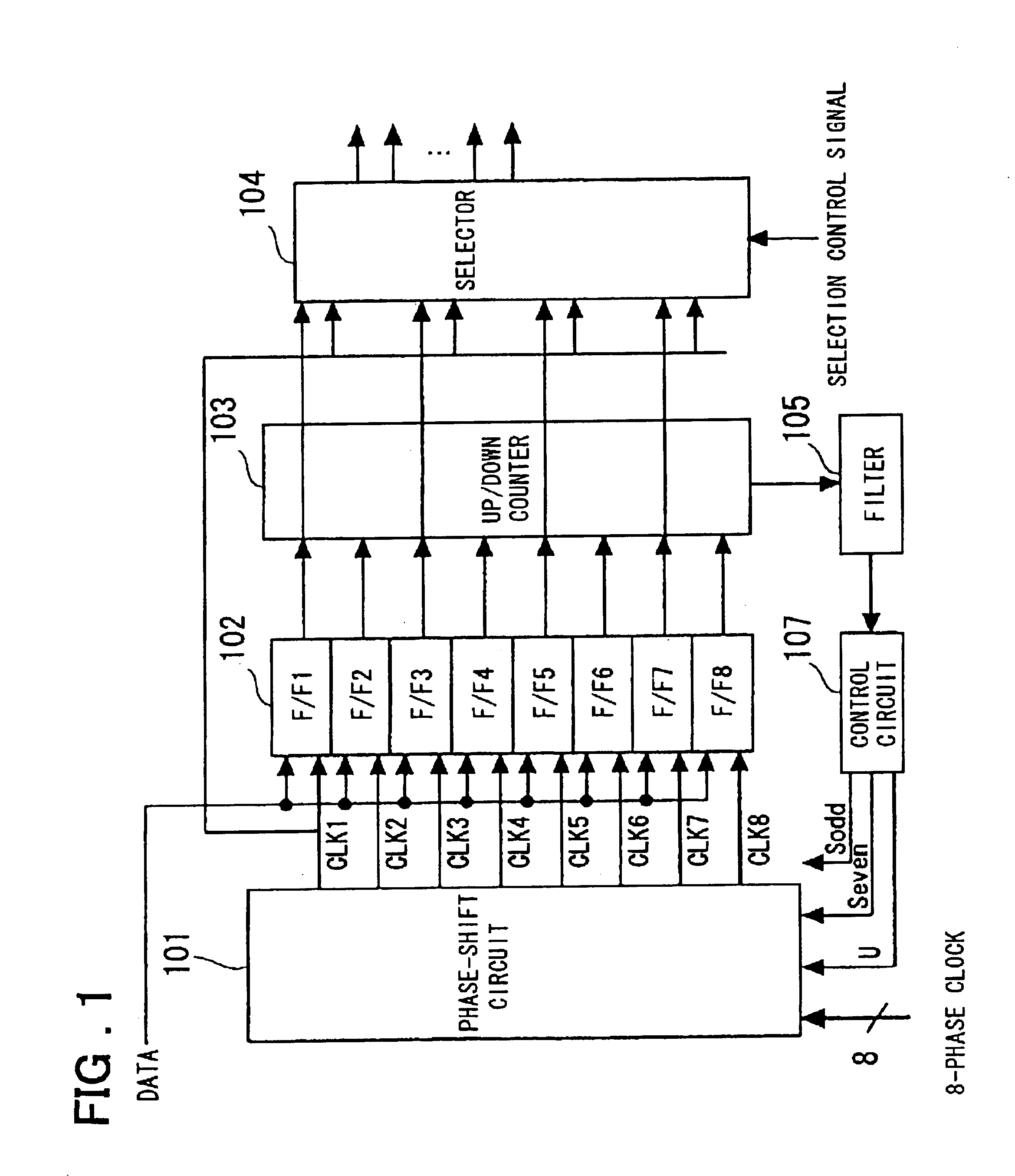 patent us6753712 - clock and data recovery circuit and clock control method thereof