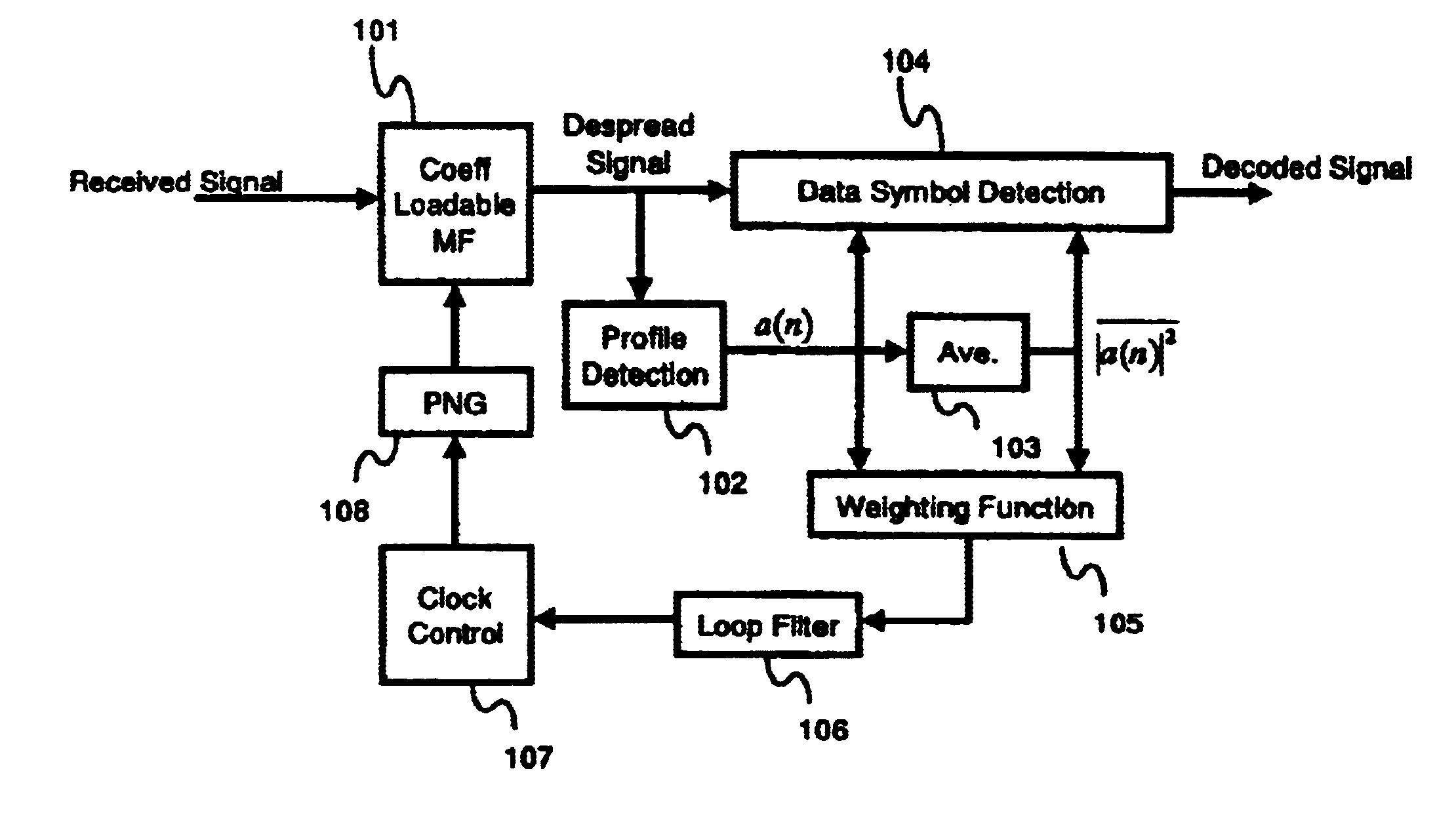 patent us6754255