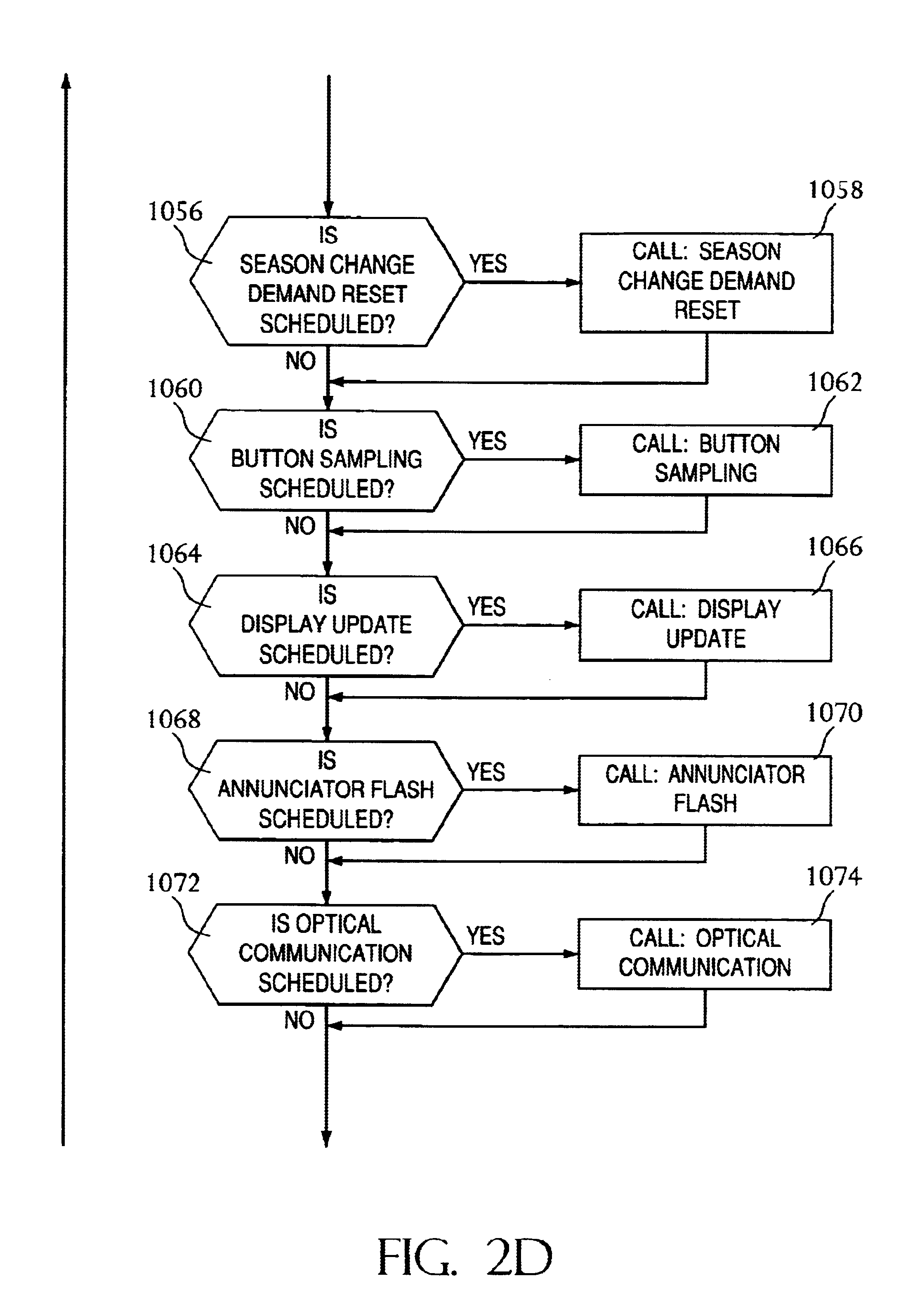 patent us6762598 method for providing optical test signals for patent drawing