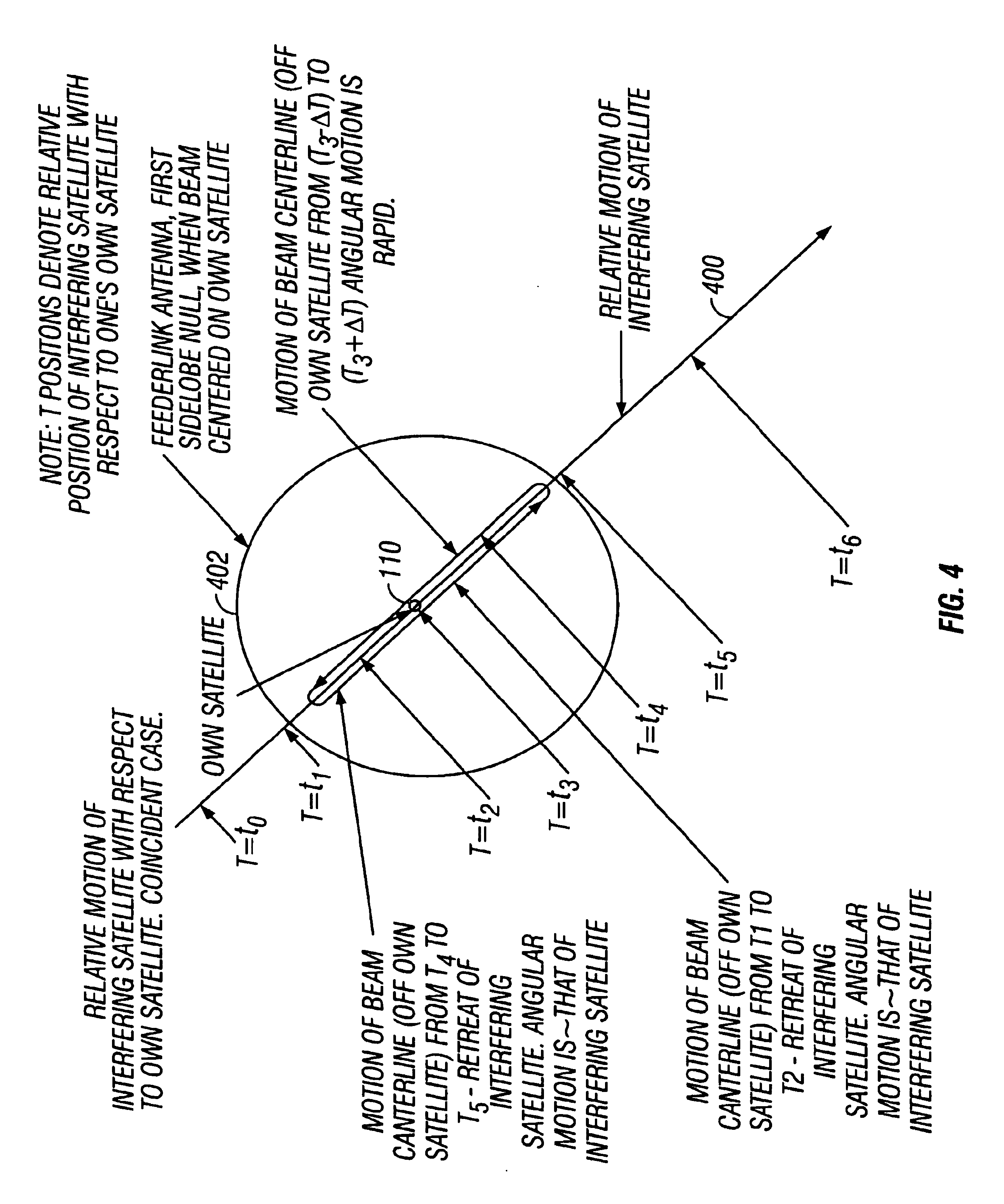 patent us6766166 antenna null patents Toshiba Satellite Diagram patent drawing