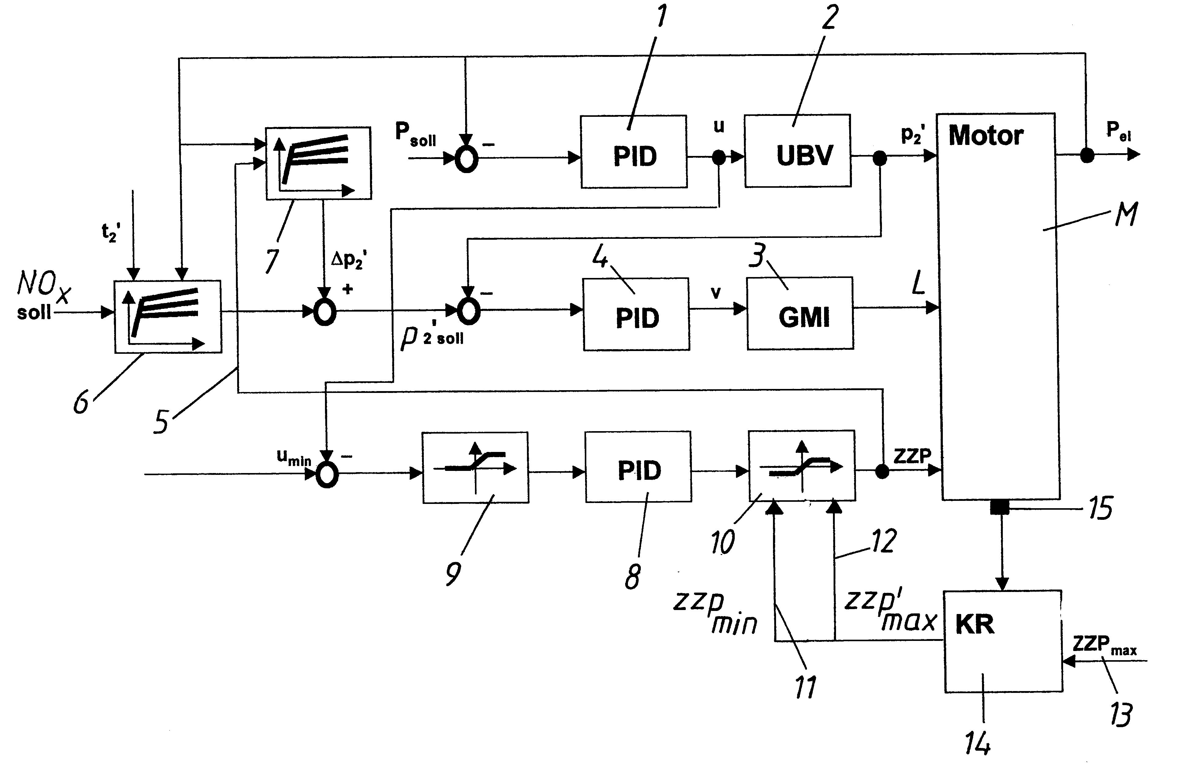 Patent Us6766786 Arrangement For Regulating A Spark Ignition External Combustion Engine Diagram Drawing