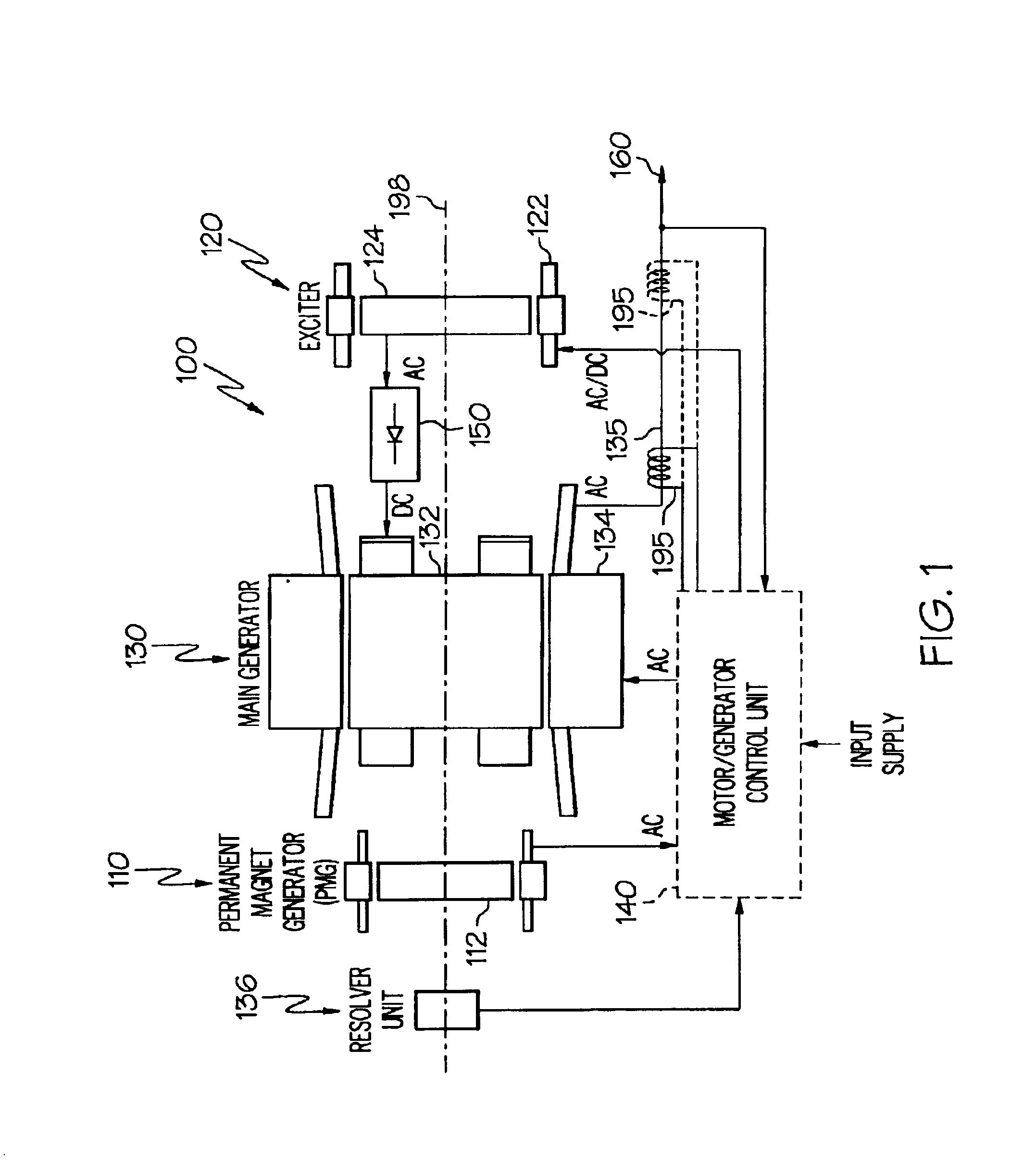 Small Motor Wiring Diagrams Single Phase Kohler 1 7841 Engine Starter Generator Diagram Solutions Gas Turbine Electric