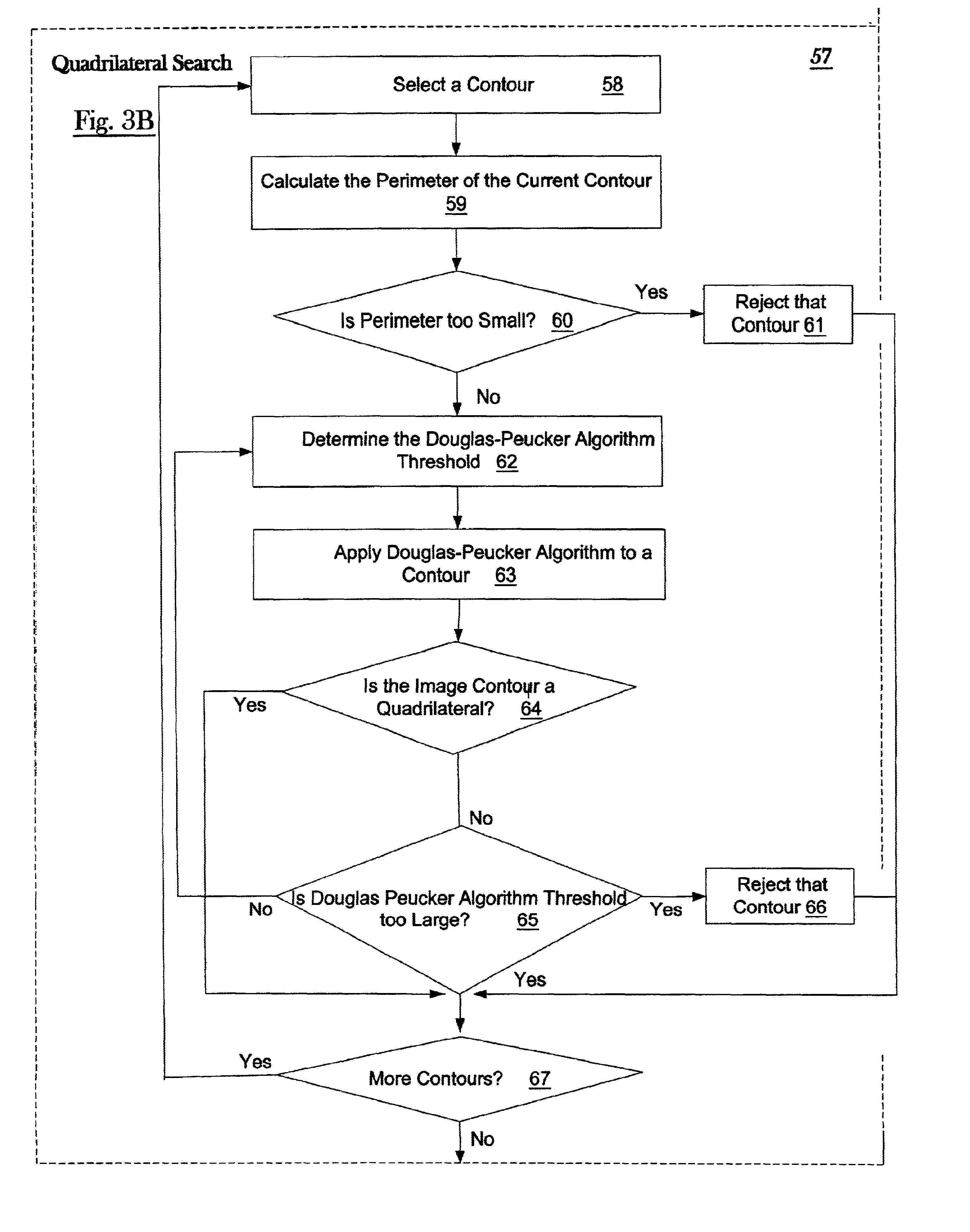 Contour Line Drawing Algorithm : Patent us method and apparatus for determining