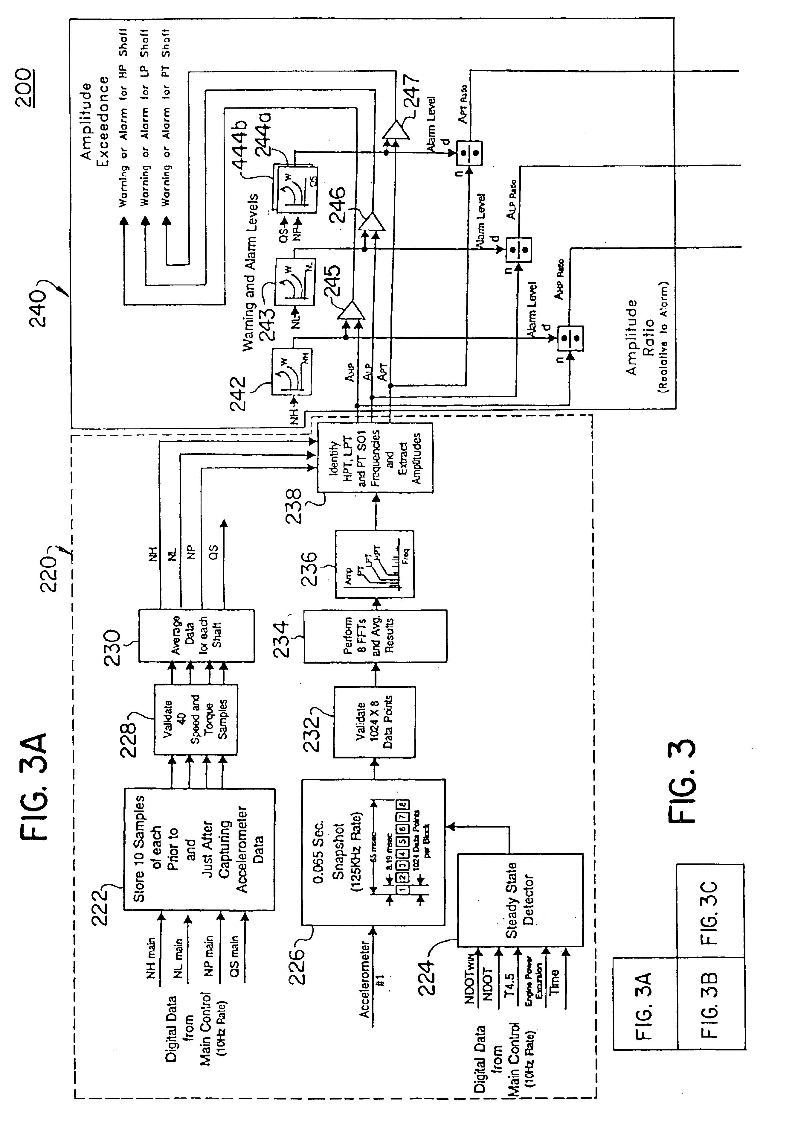 Turbine Engine Vibration Monitoring Systems : Patent us vibration monitoring system for gas