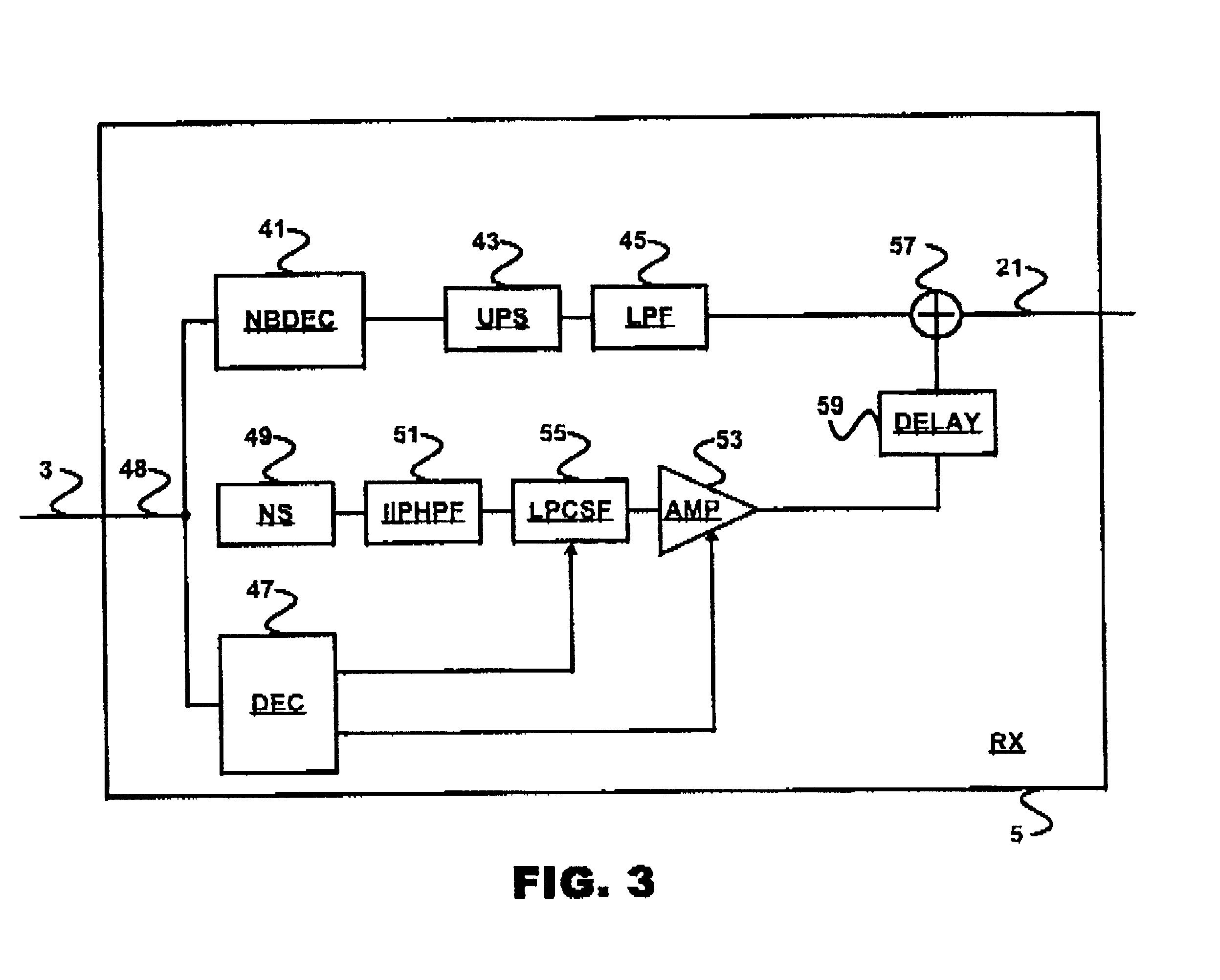 电路 电路图 电子 户型 户型图 平面图 原理图 2495_2005