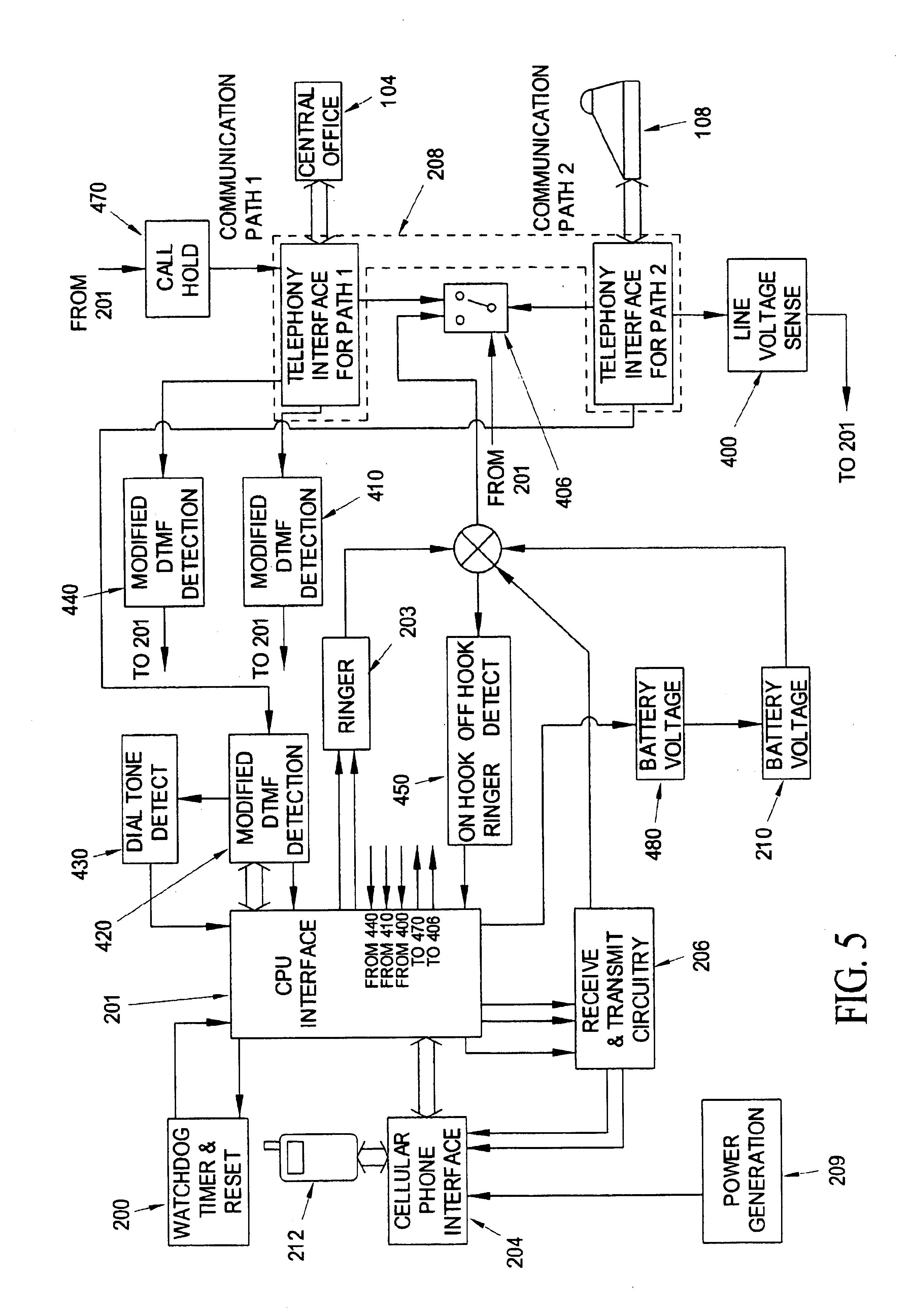 patent us6775522  landline interface