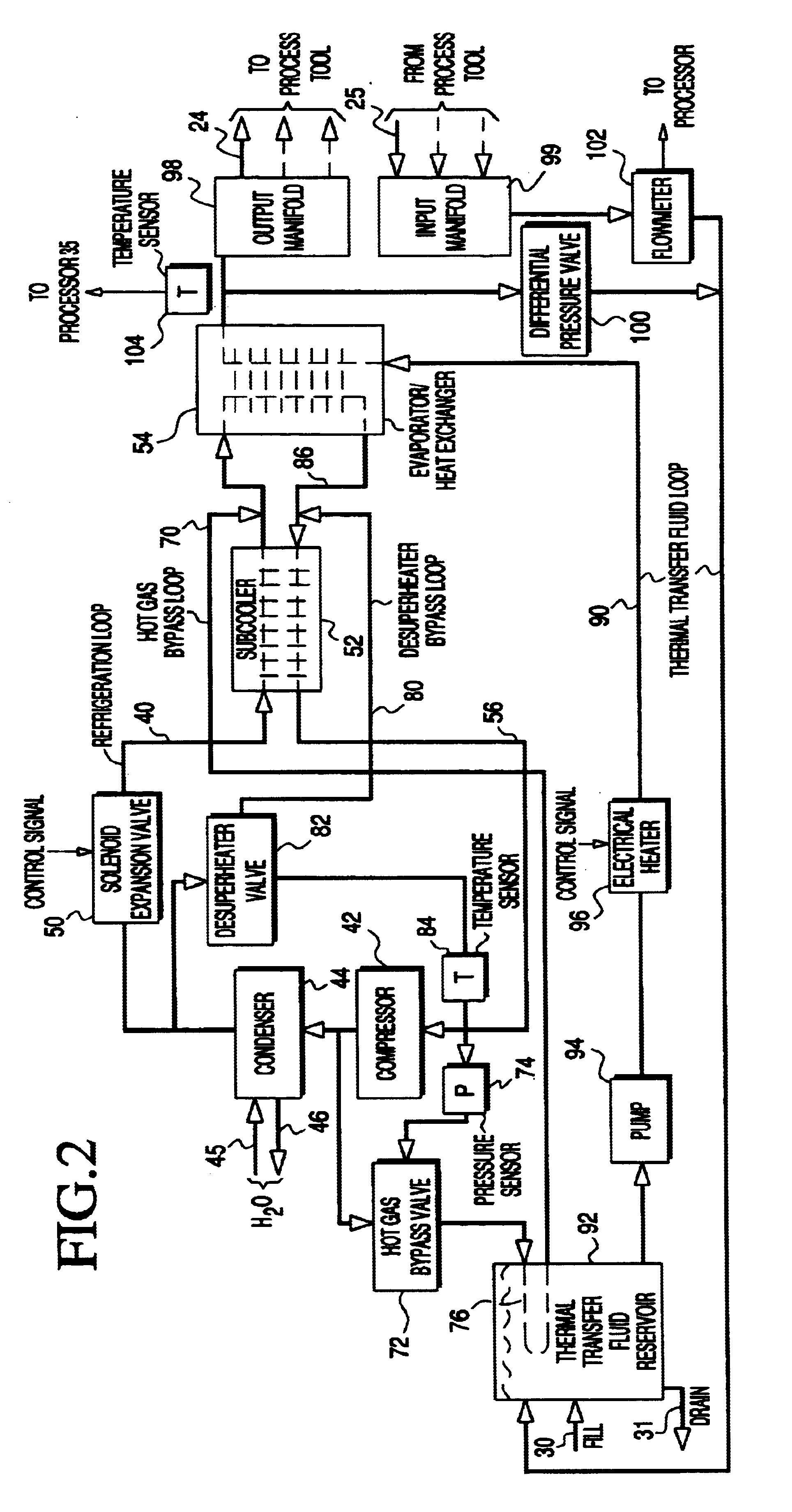 Systems and methods for temperature control   Patents #373737