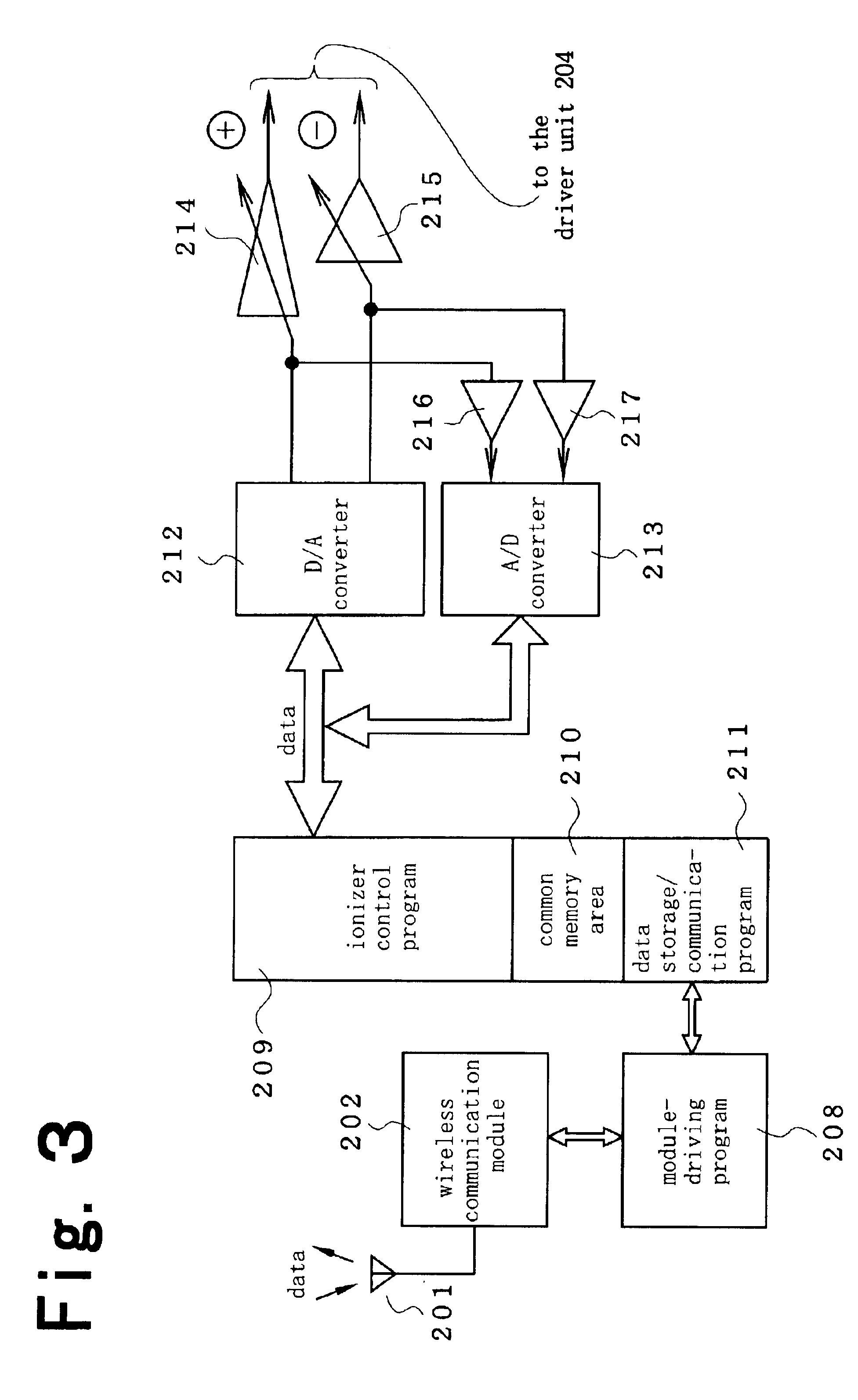 patent us6781811 - ionizer control system