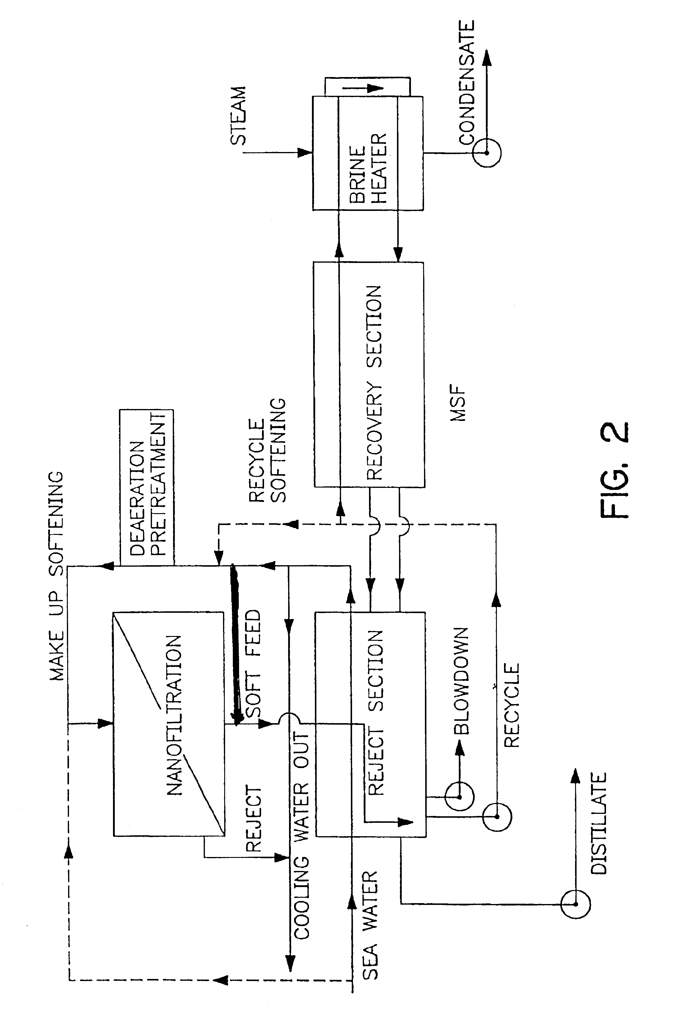 Patent US Salt water desalination process using ion