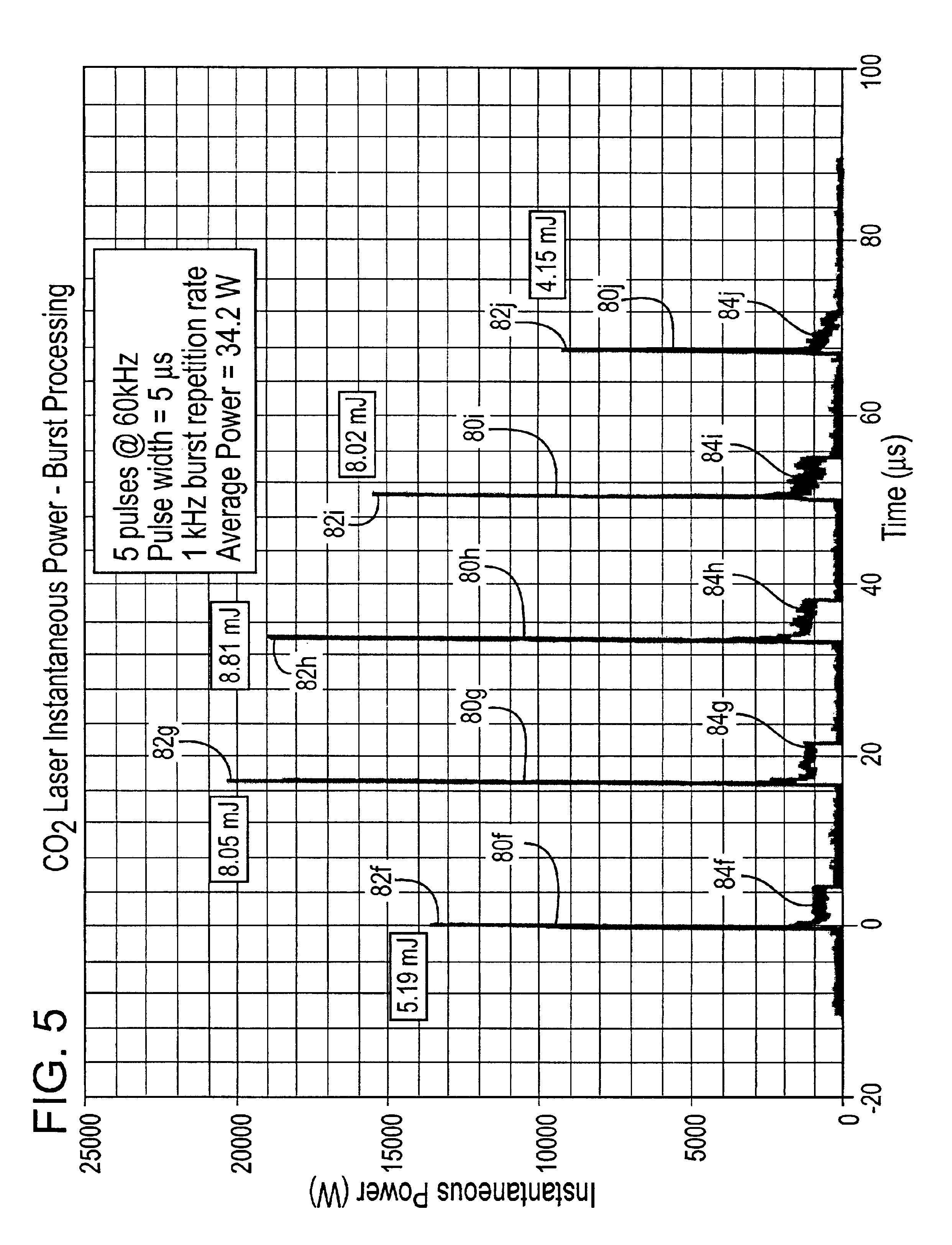 brevetto us6784399