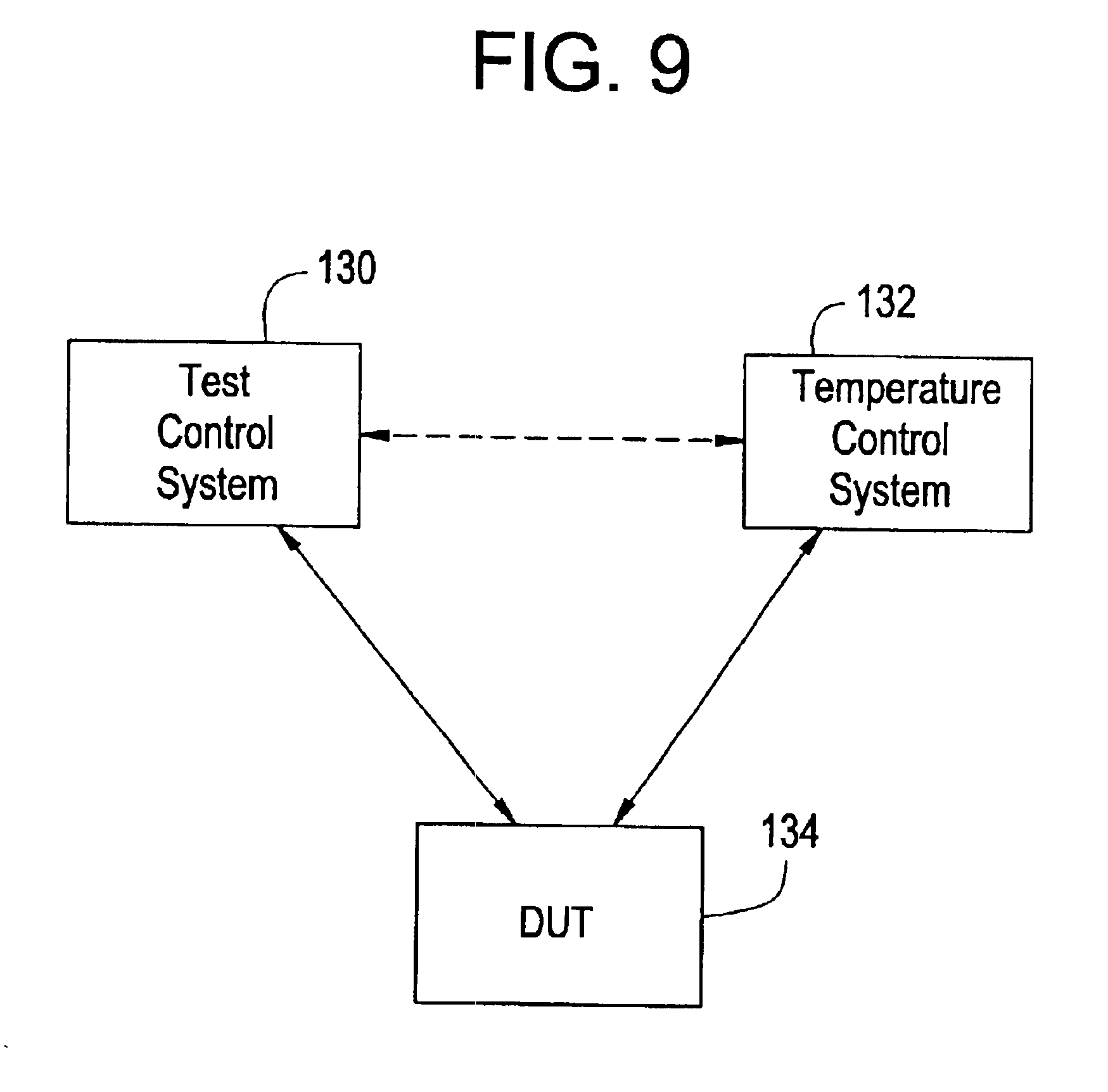 Patent US6788084 Temperature control of electronic devices using  #666666