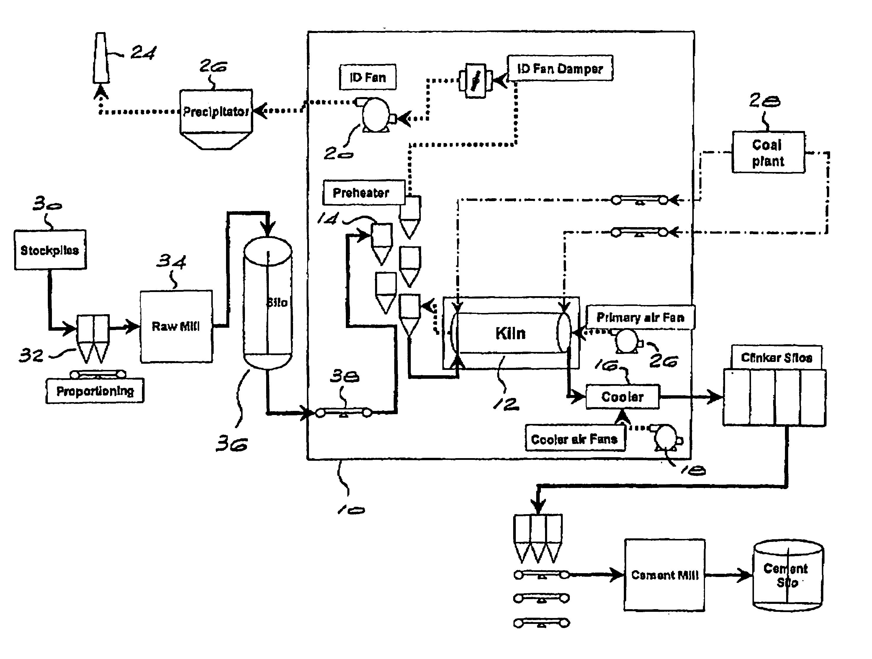 patent us6790034 kiln plant control system google patents patent drawing