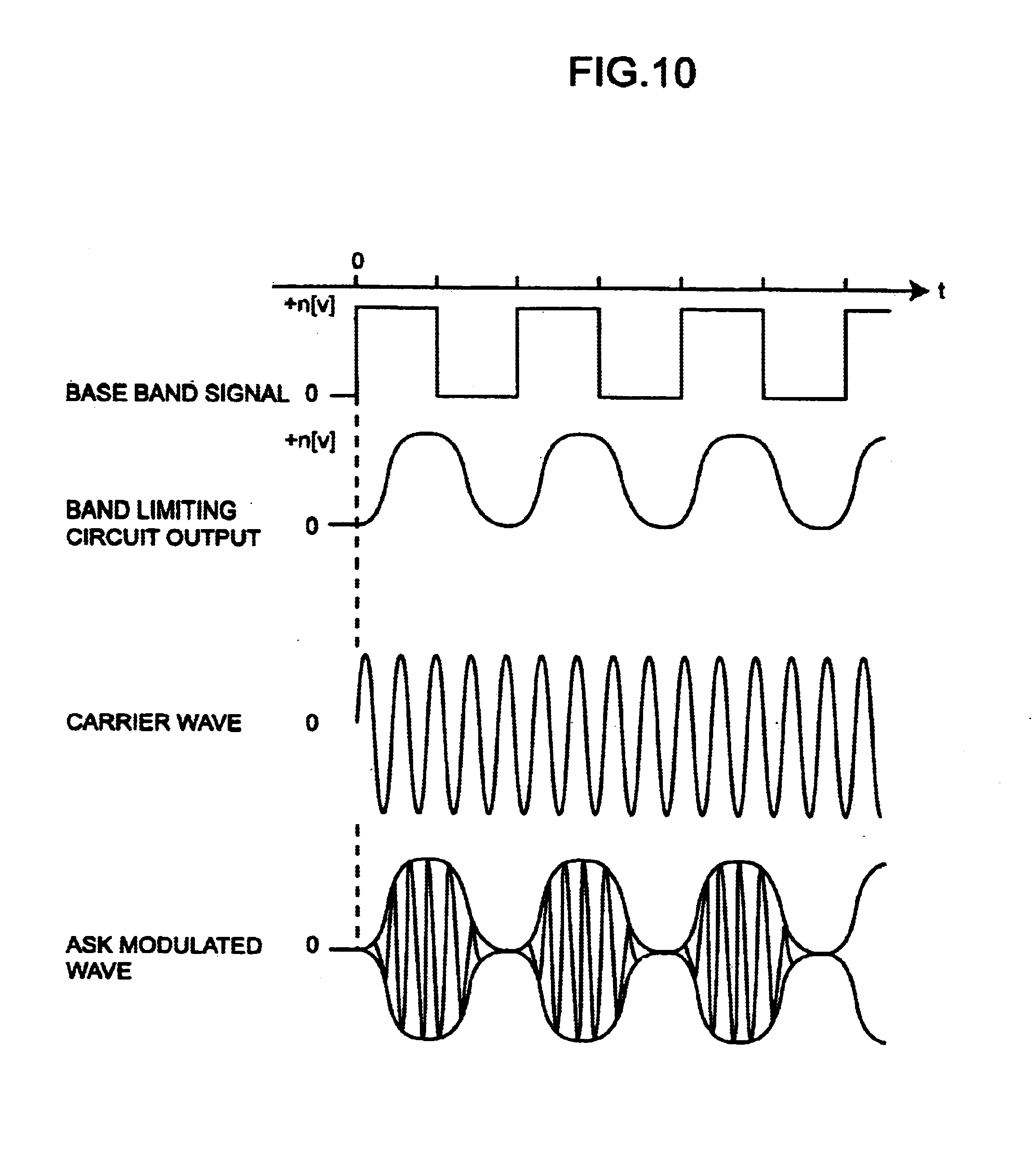 patent us6792050 - ask modulation apparatus and method