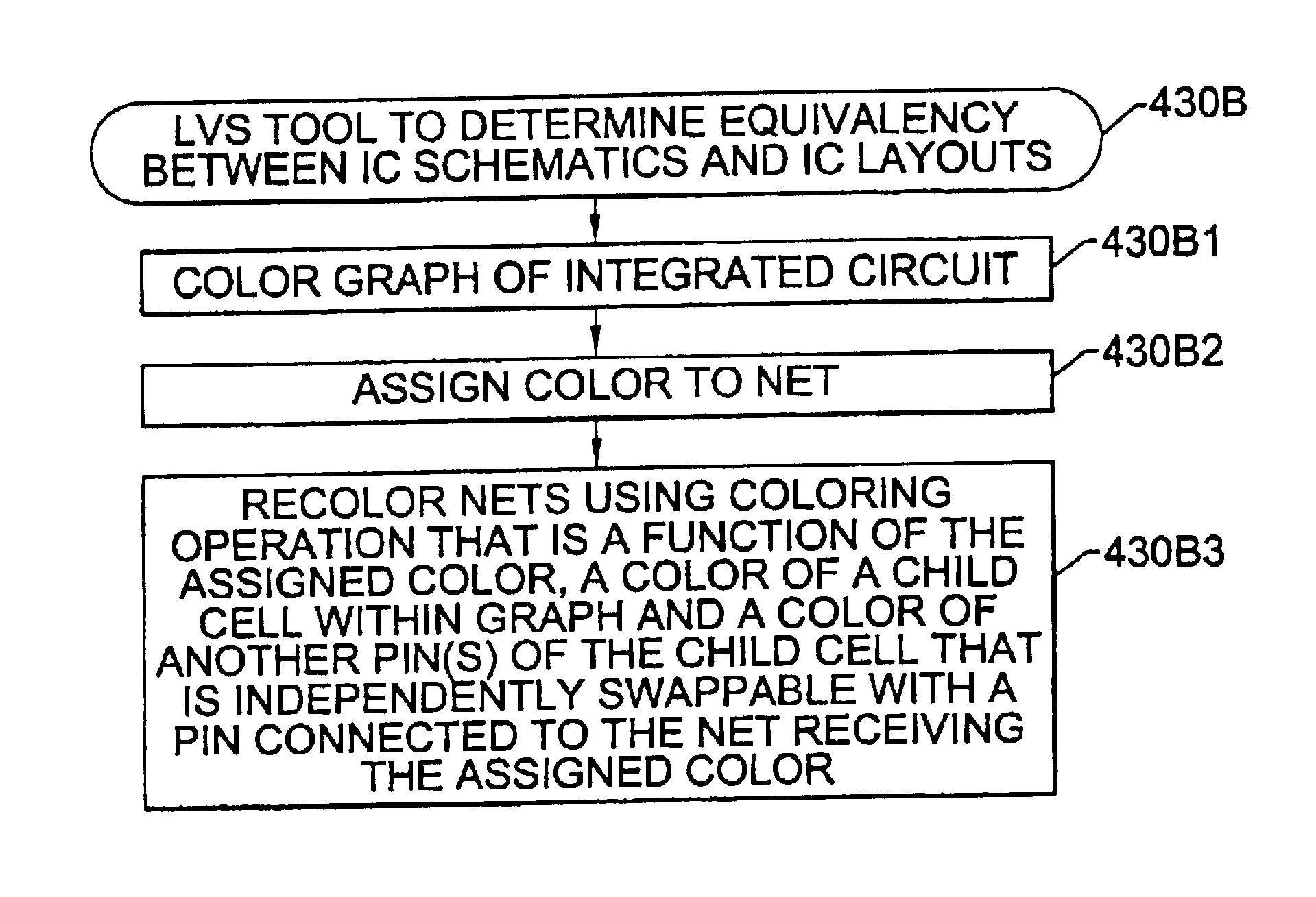 Patent Us6799307 Layout Versus Schematic Lvs Comparison Tools Another Name For Integrated Circuit Drawing