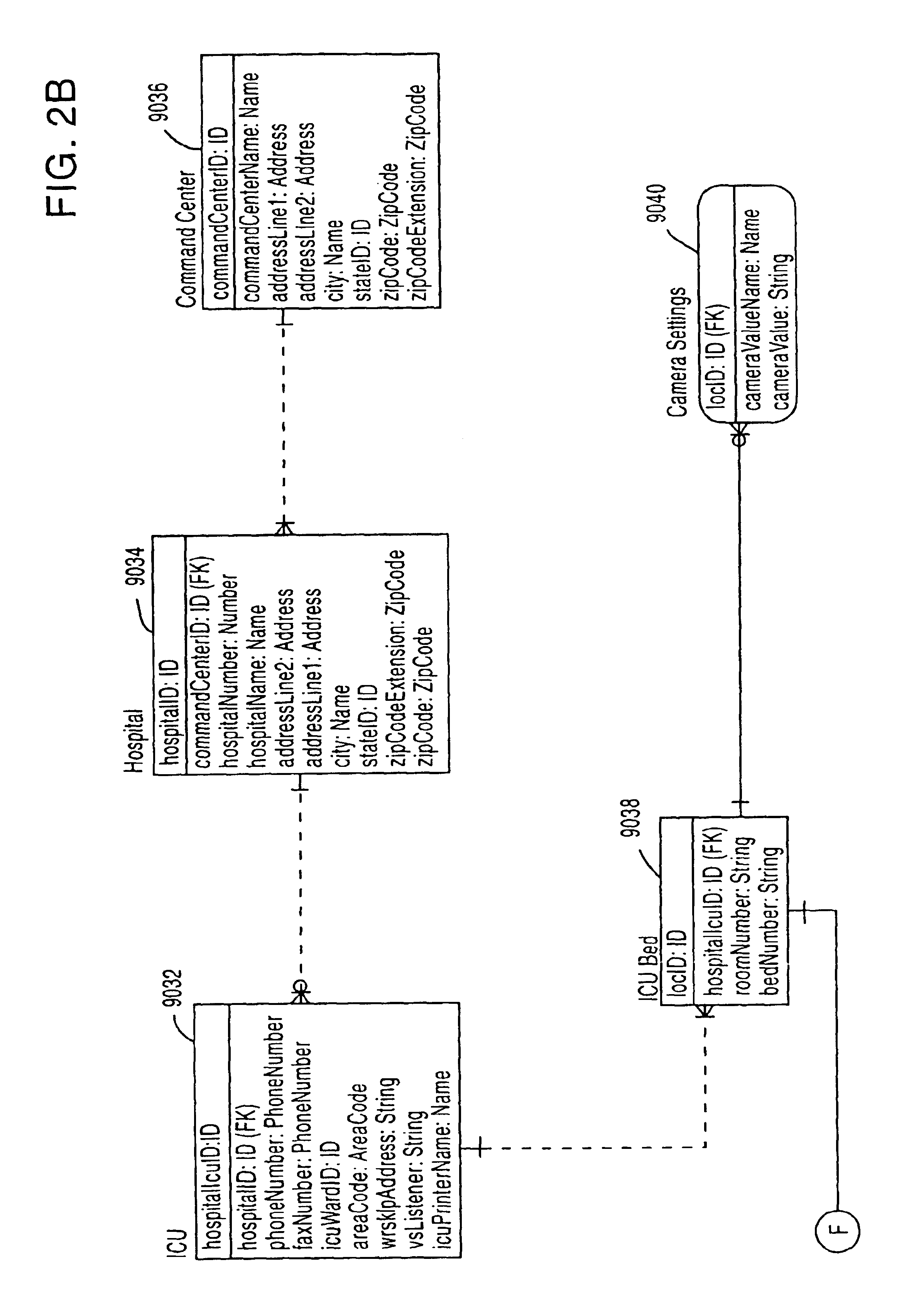 Patent US System And Method For Providing Continuous - Us zip codes list by city