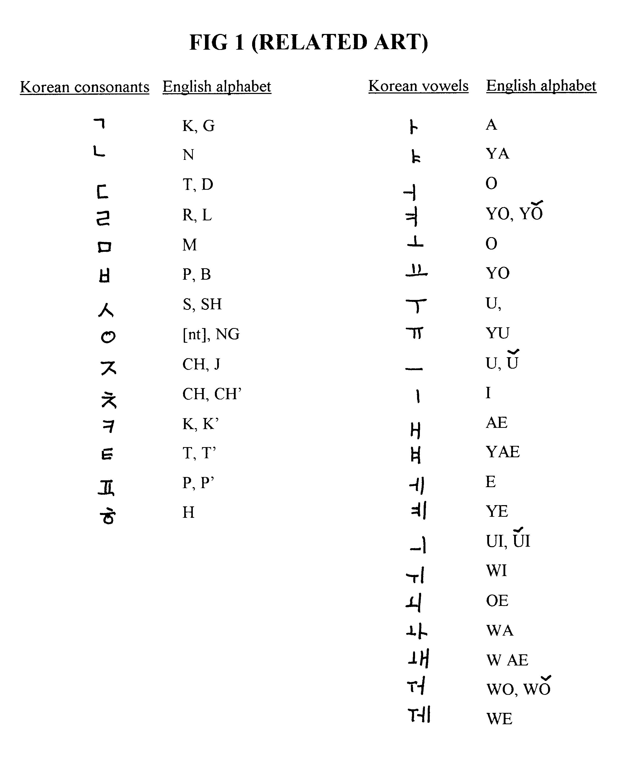 Patent US6810374 - Korean romanization system - Google Patents Computerized