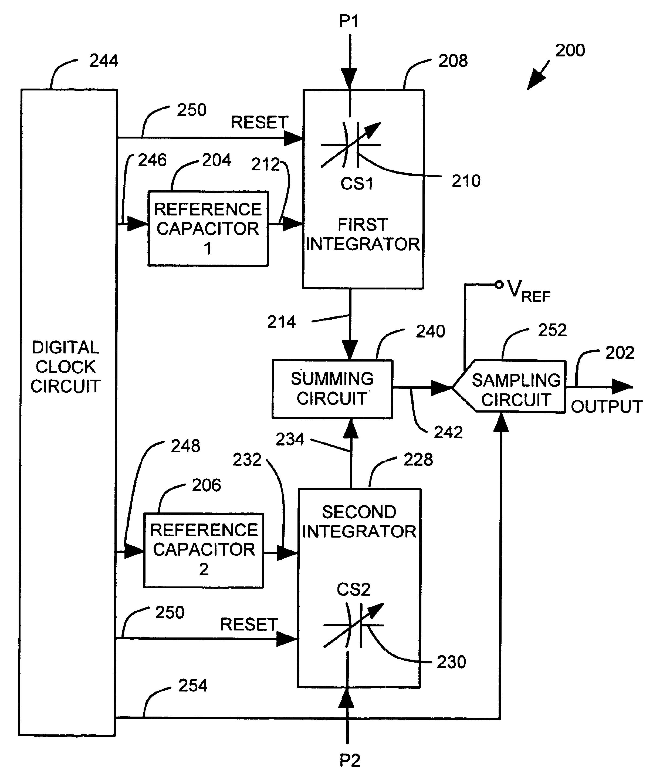 patent us6828802