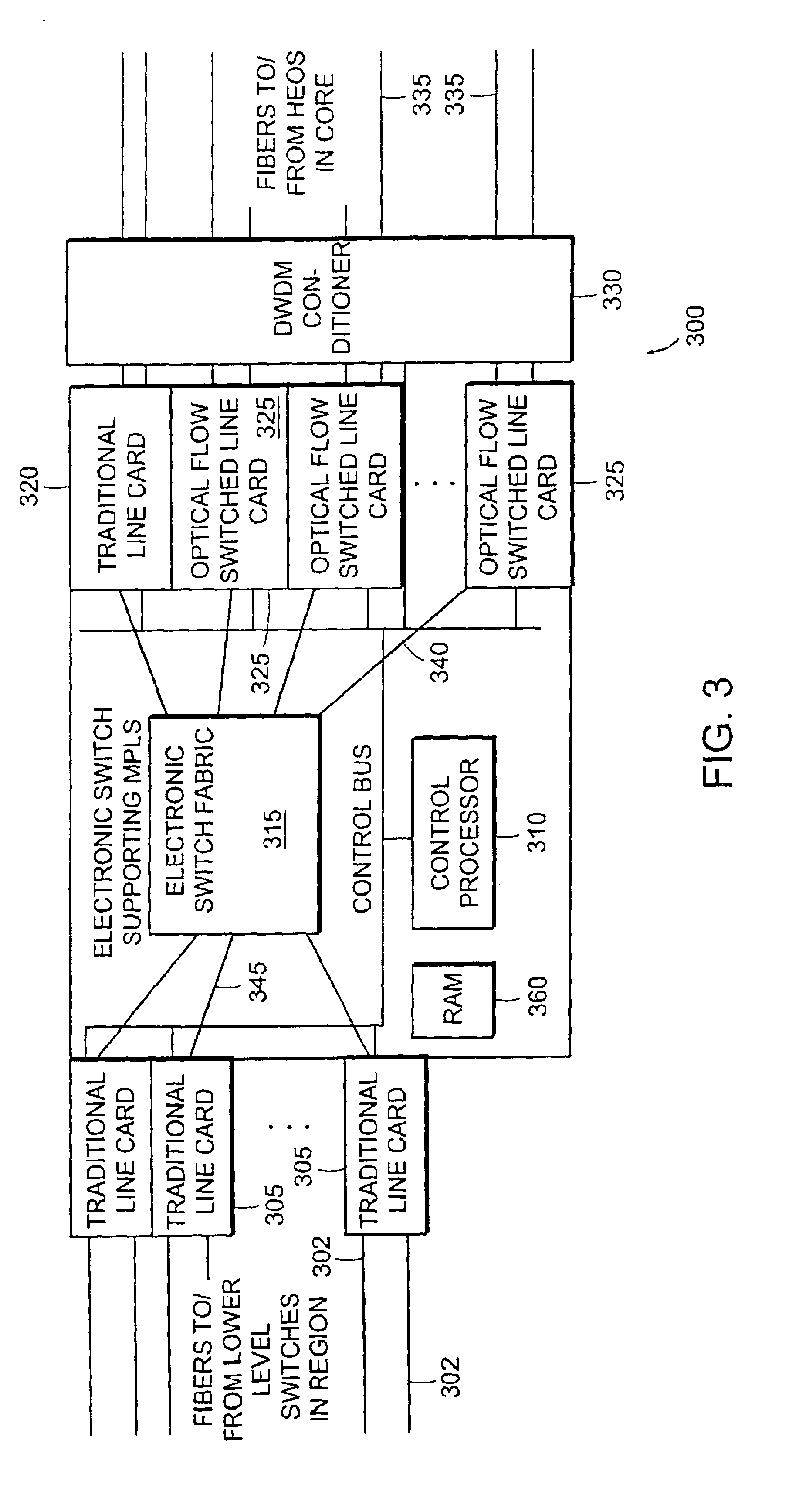 Patent us hybrid electronic optical switch system