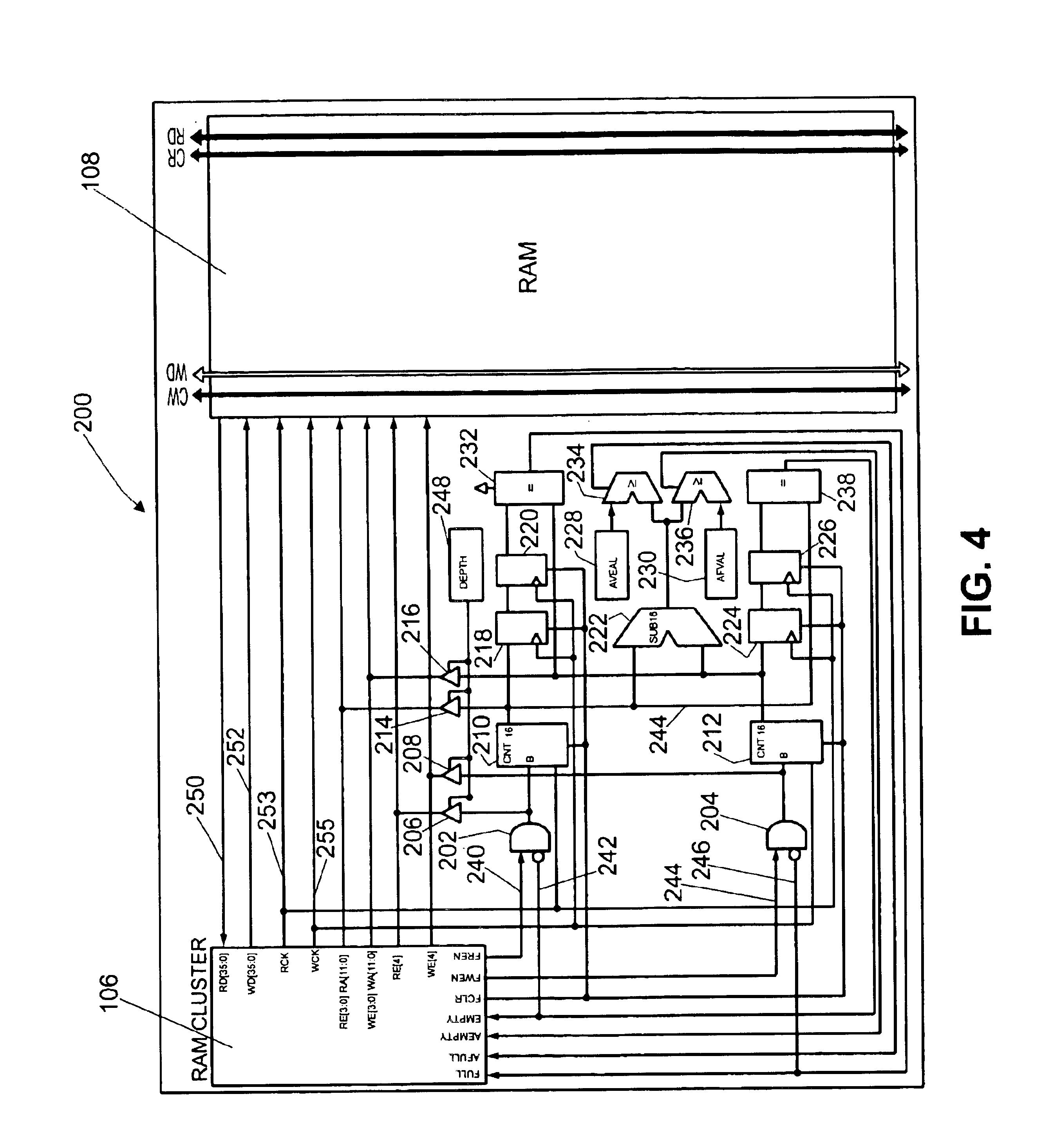 field programmable gate array pdf