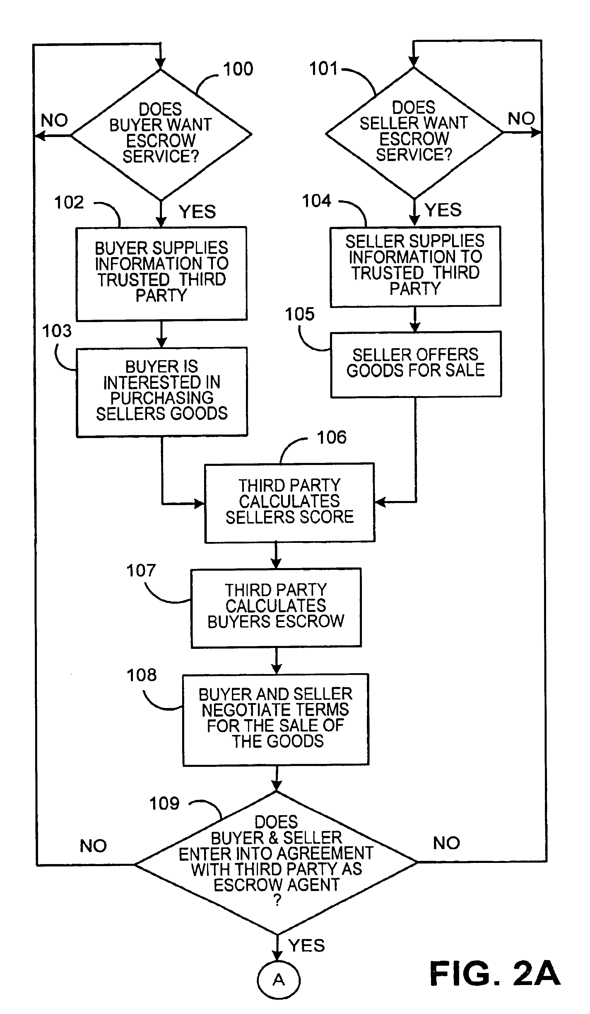 patent us6839690 system for conducting business over the Internet Escrow Escrow Account