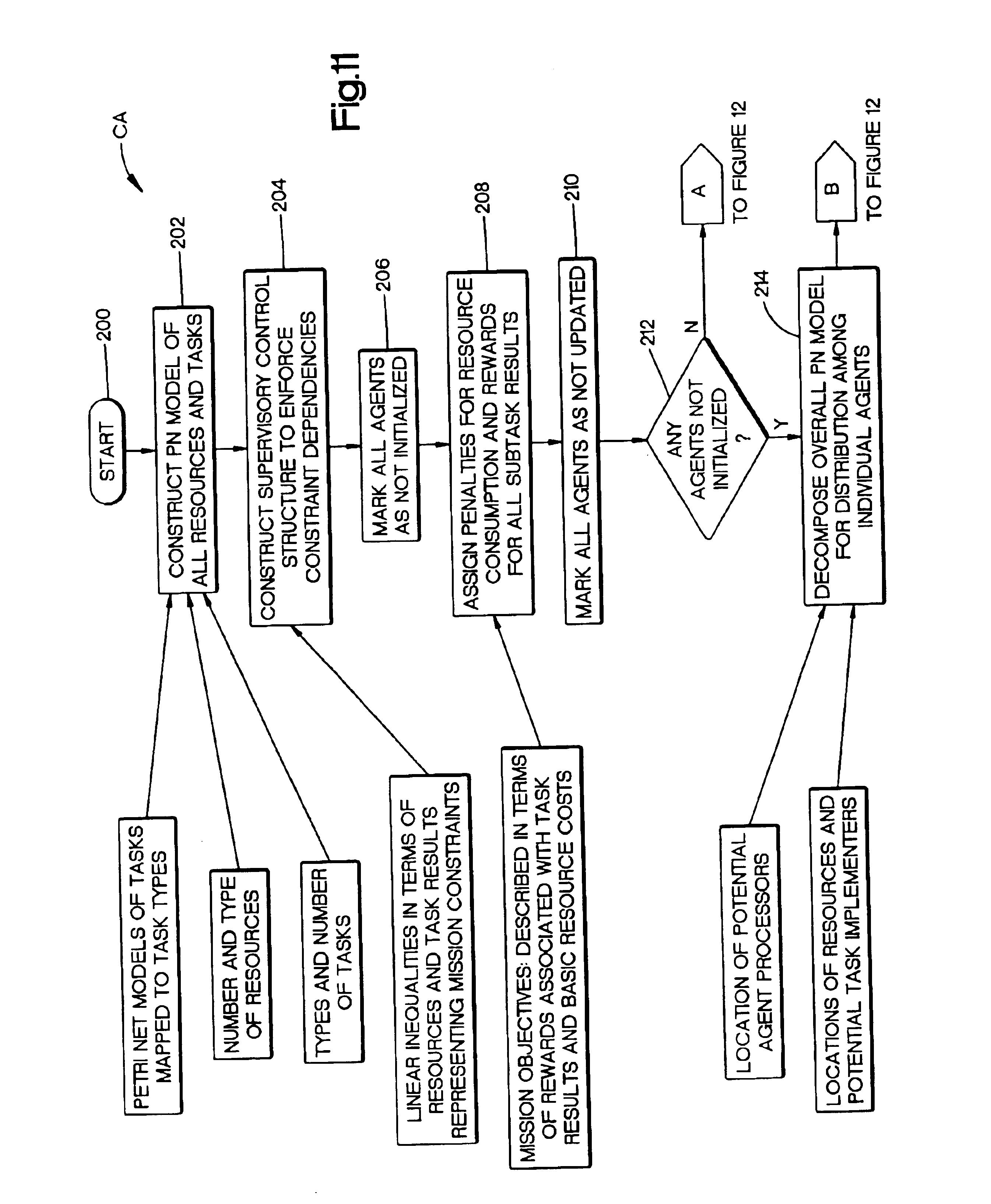 电路 电路图 电子 原理图 2691_3271