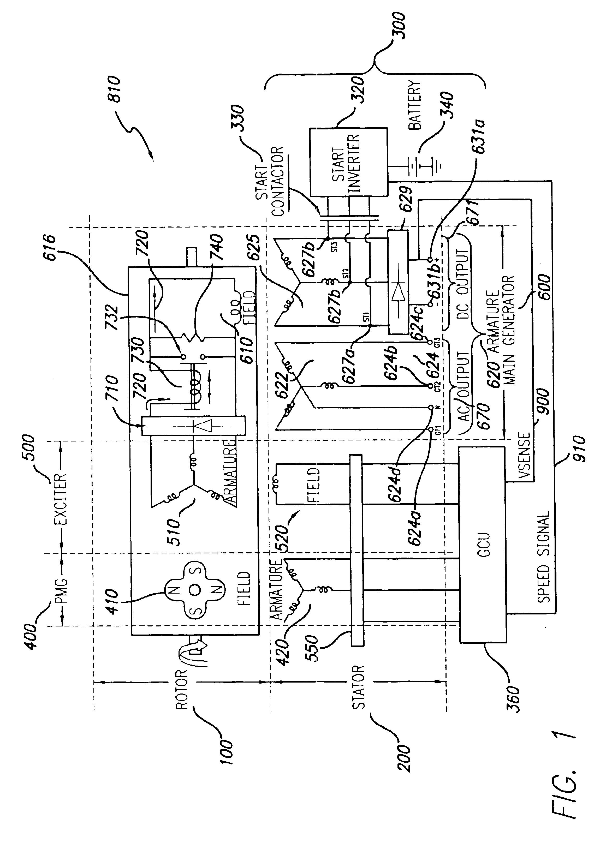 patent us6844707 - ac  dc brushless starter-generator