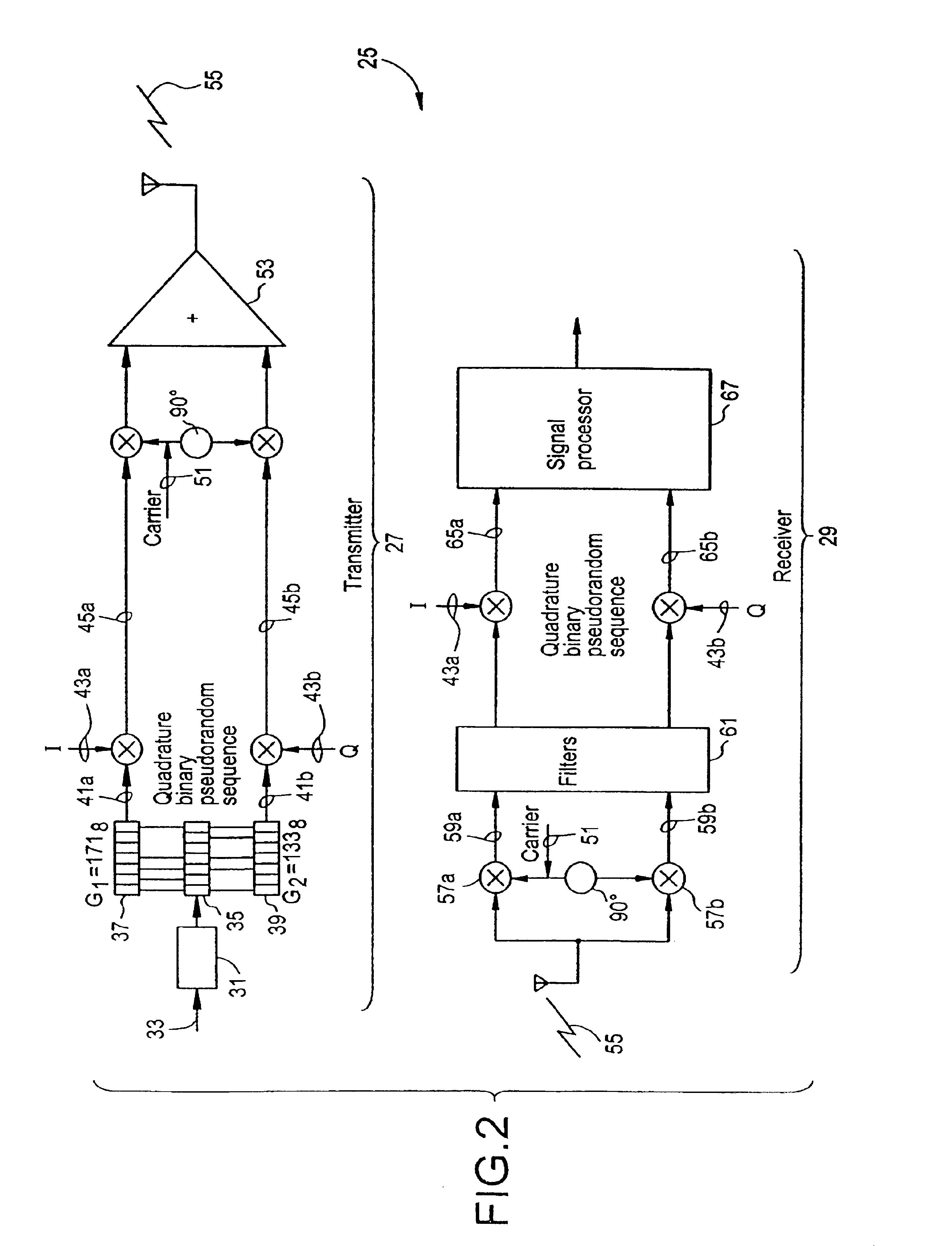 audio mixer block diagram
