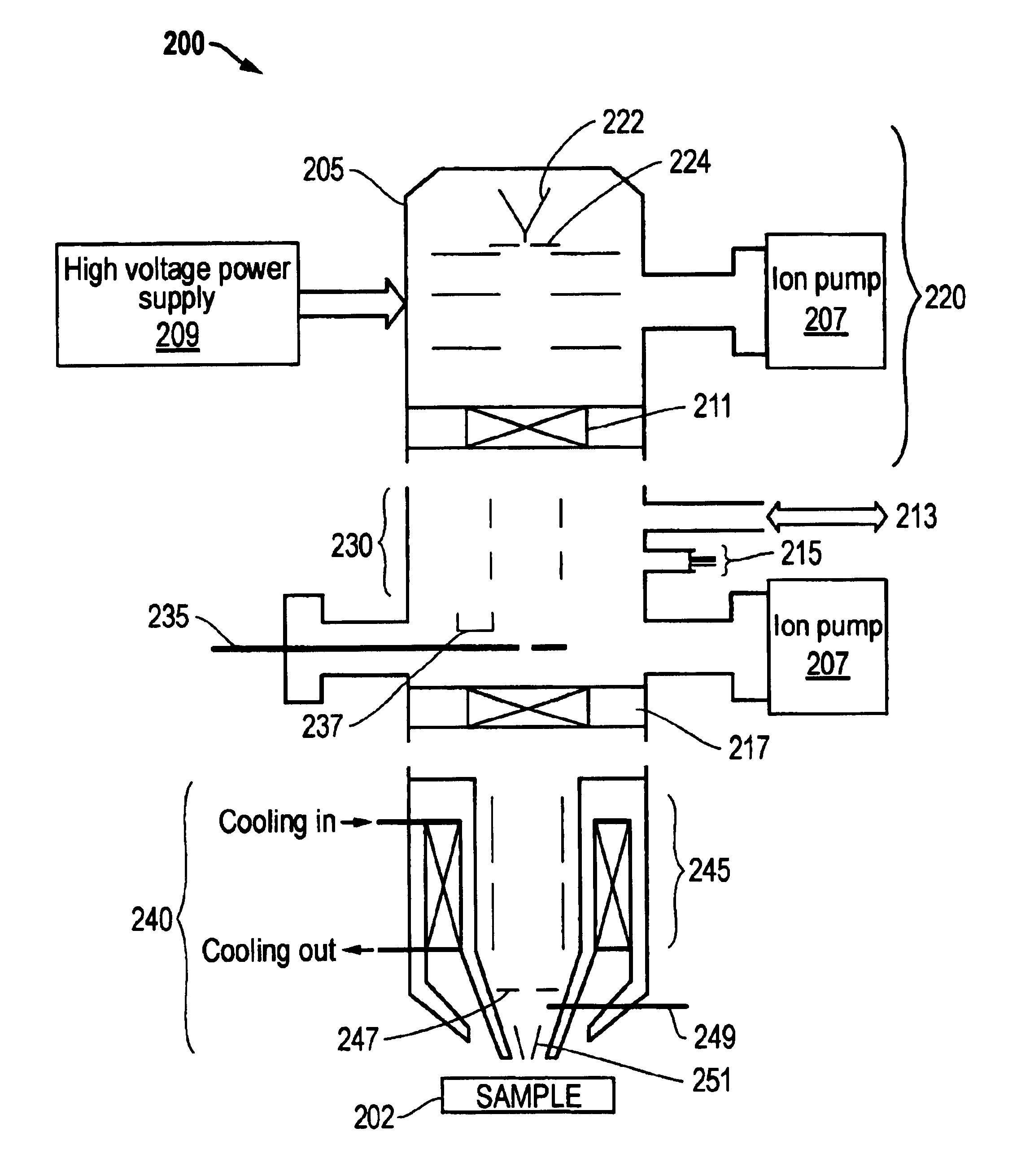 Patent Us6852982 Magnetic Lens Google Patents Figure 417b Capacitor Filter Circuit Positive And Negative Half Drawing