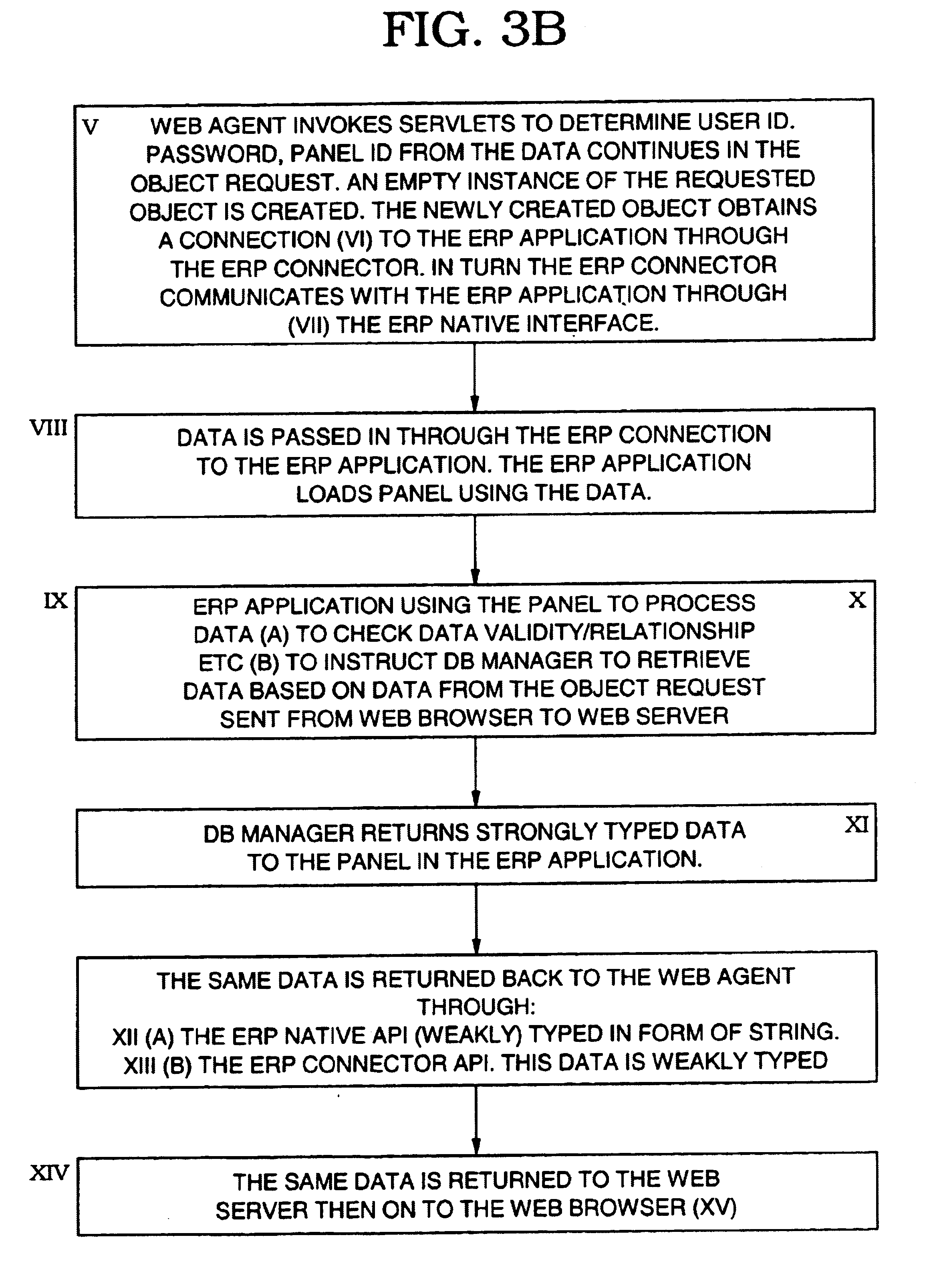 Patent Us6854120 Accessing A Erp Application Over The Internet