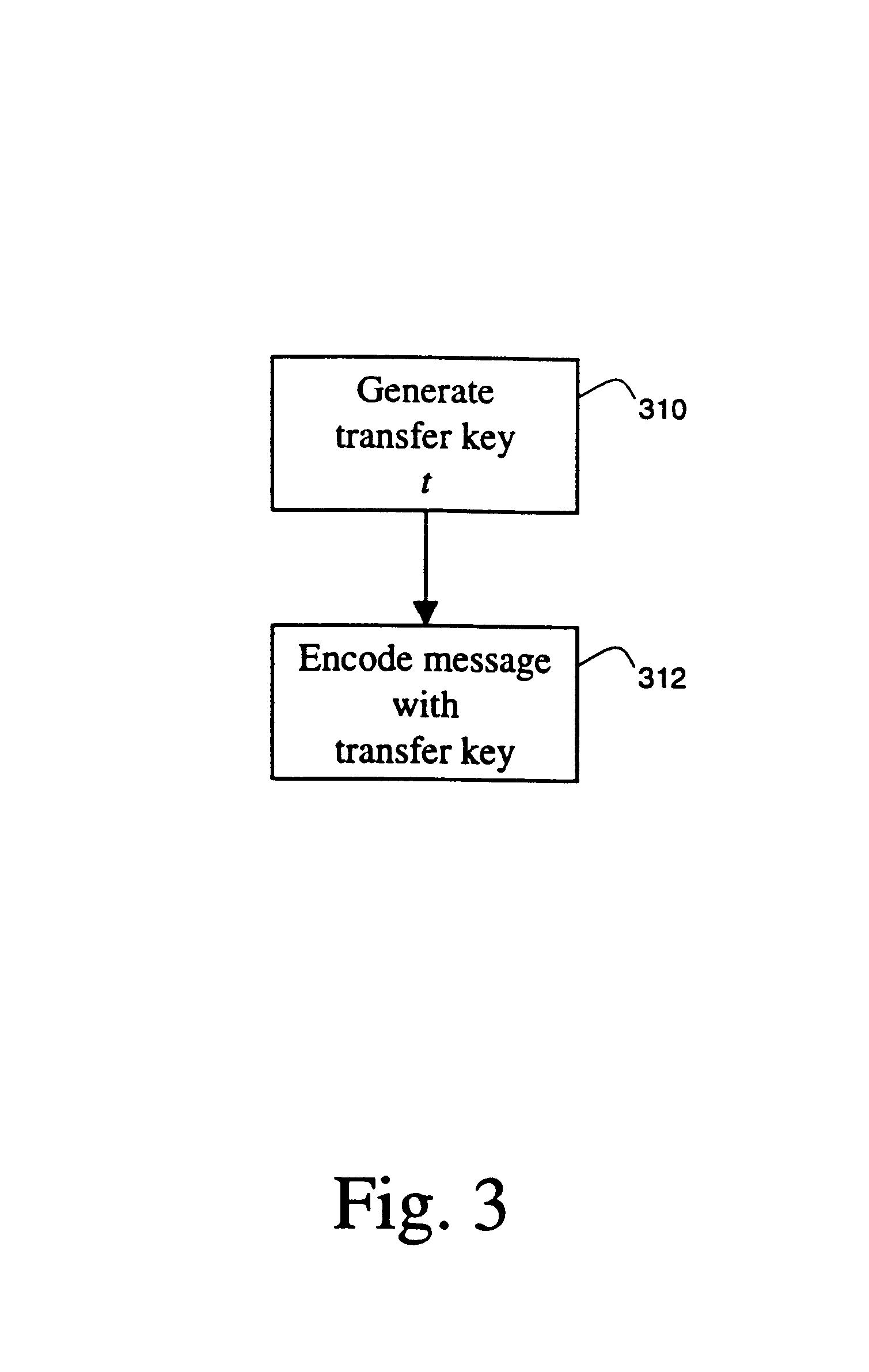 efficient method for re encryption in unreliable Efficient method for re-encryption in unreliable clouds using r3 algorithm essay sample abstract— aim of the project is to re-encrypt the data and revoke the access rights from the users in this paper, we propose an efficient data retrieval scheme using attribute-based encryption.