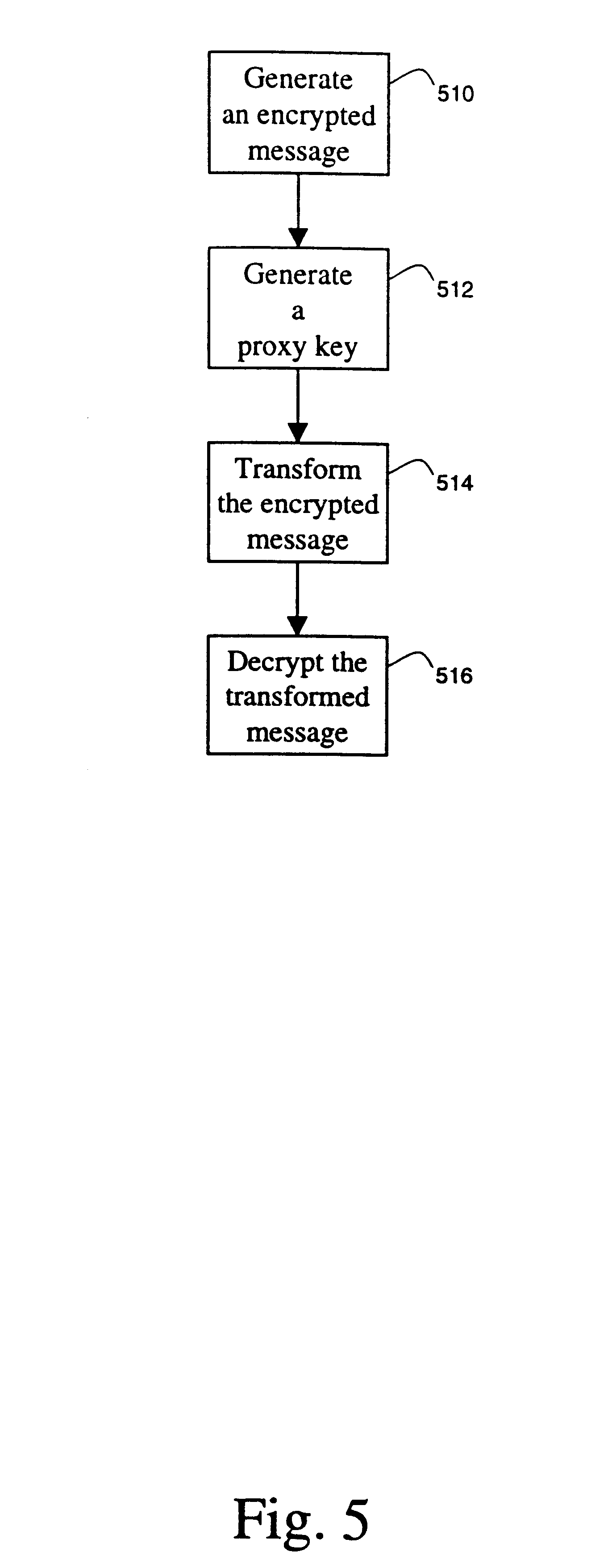 efficient method for re encryption in unreliable Over unreliable wireless networks  which are then scanned in and treated if they're sticky  integrated aspera as the download delivery method.