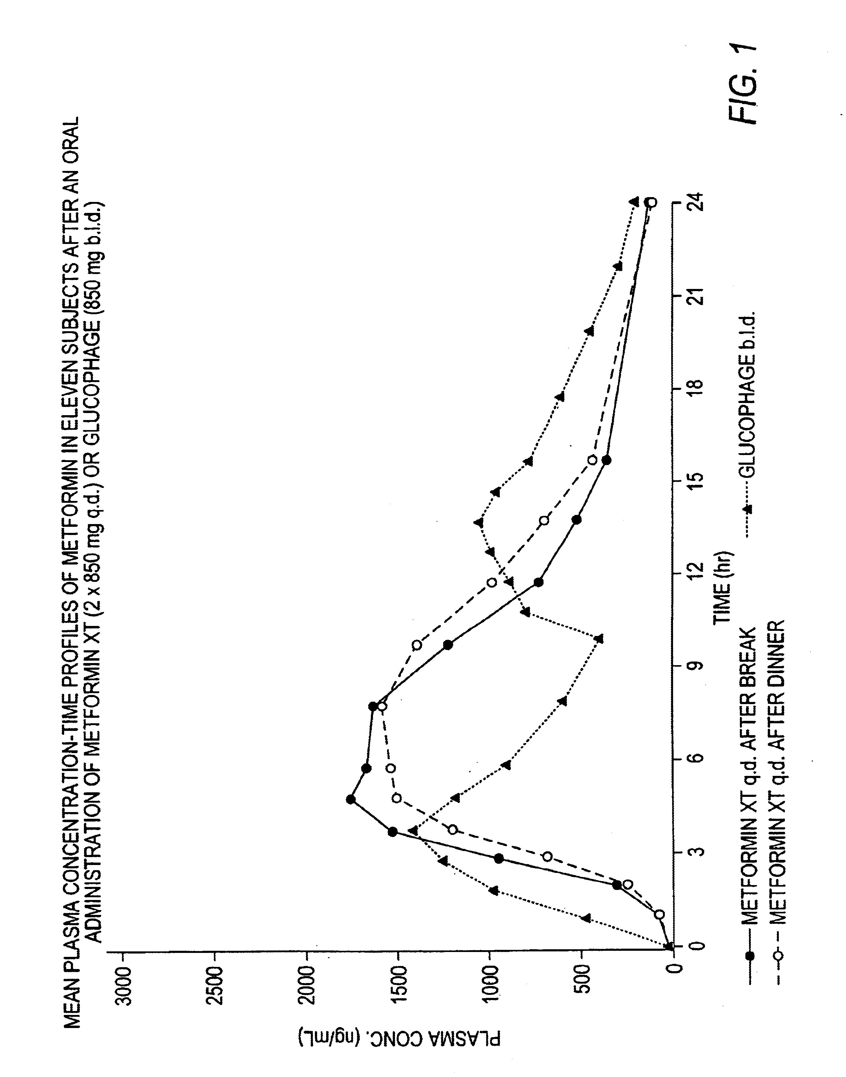 Glucophage 1000 mg tab.doc - Patent Drawing