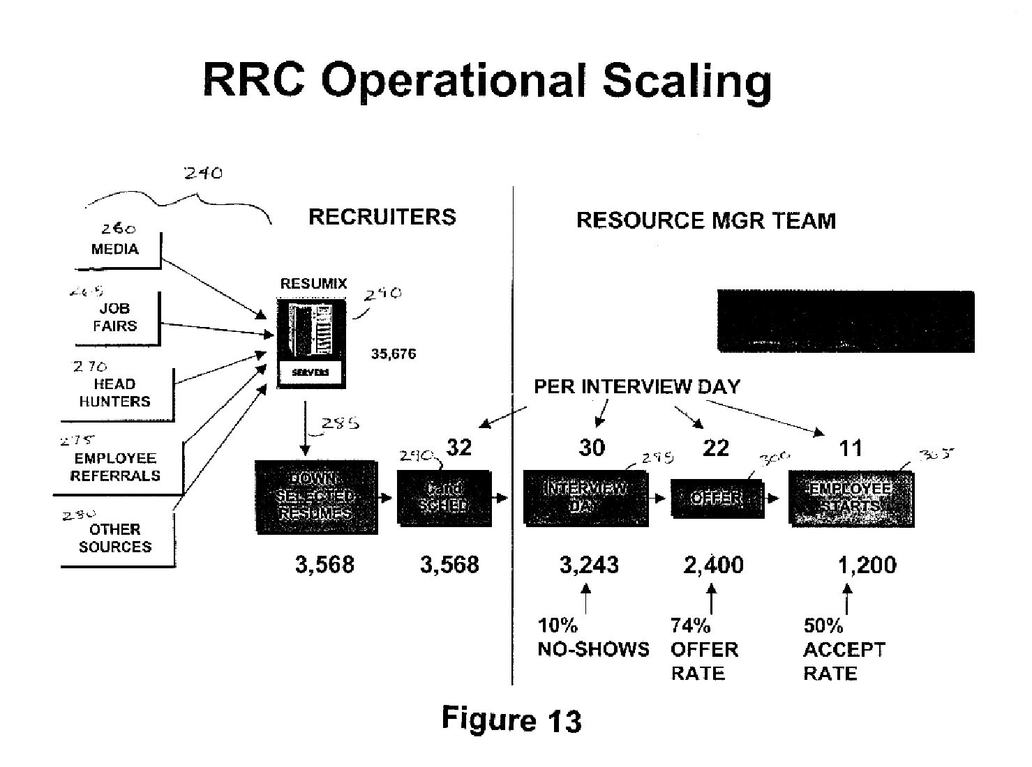 Patent US6873964 - Method and system for recruiting personnel ...