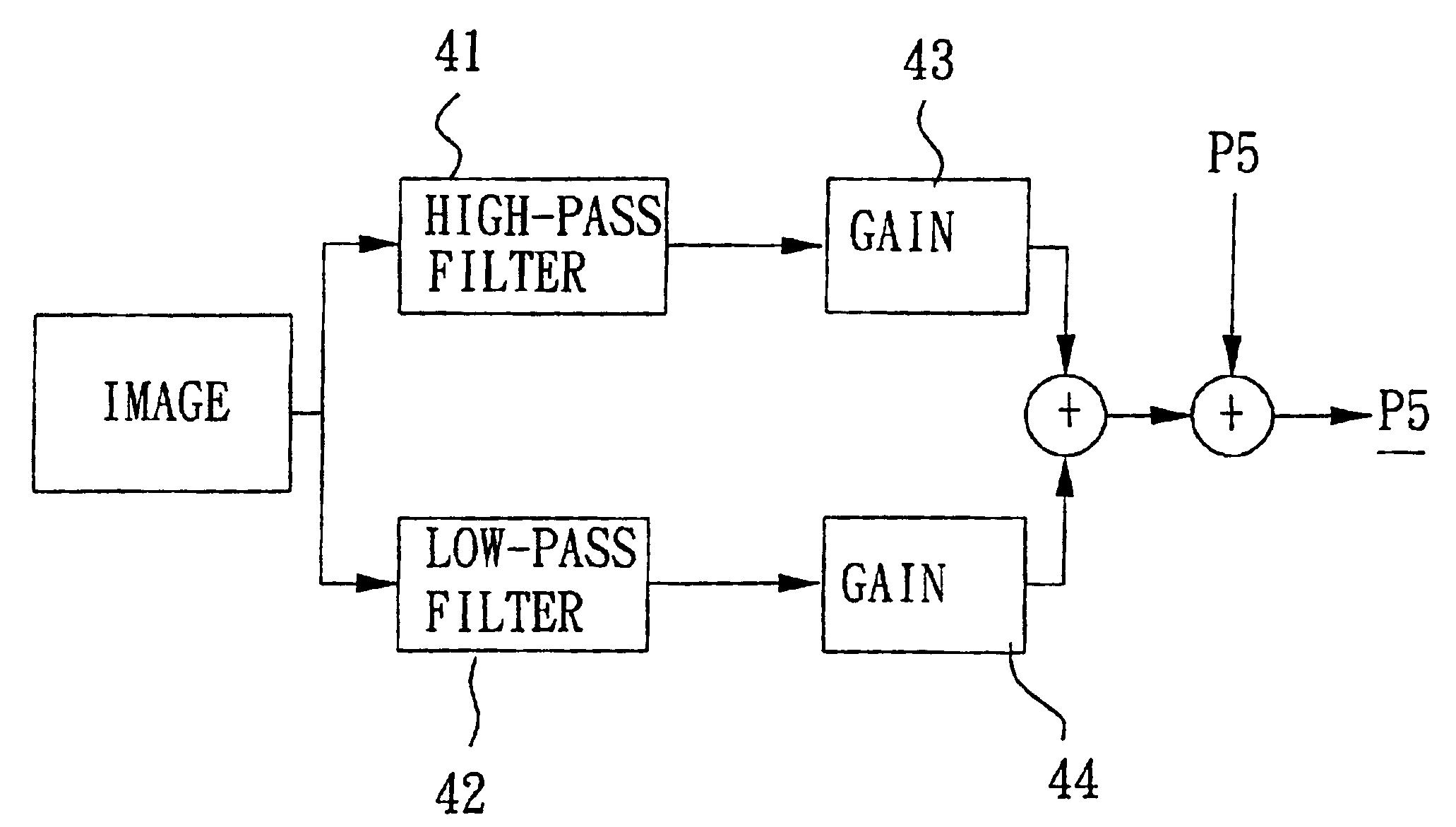 Patent Us6876778 Edge Enhancement Method And Apparatus In Digital High Pass Filter Circuit Diagram Drawing