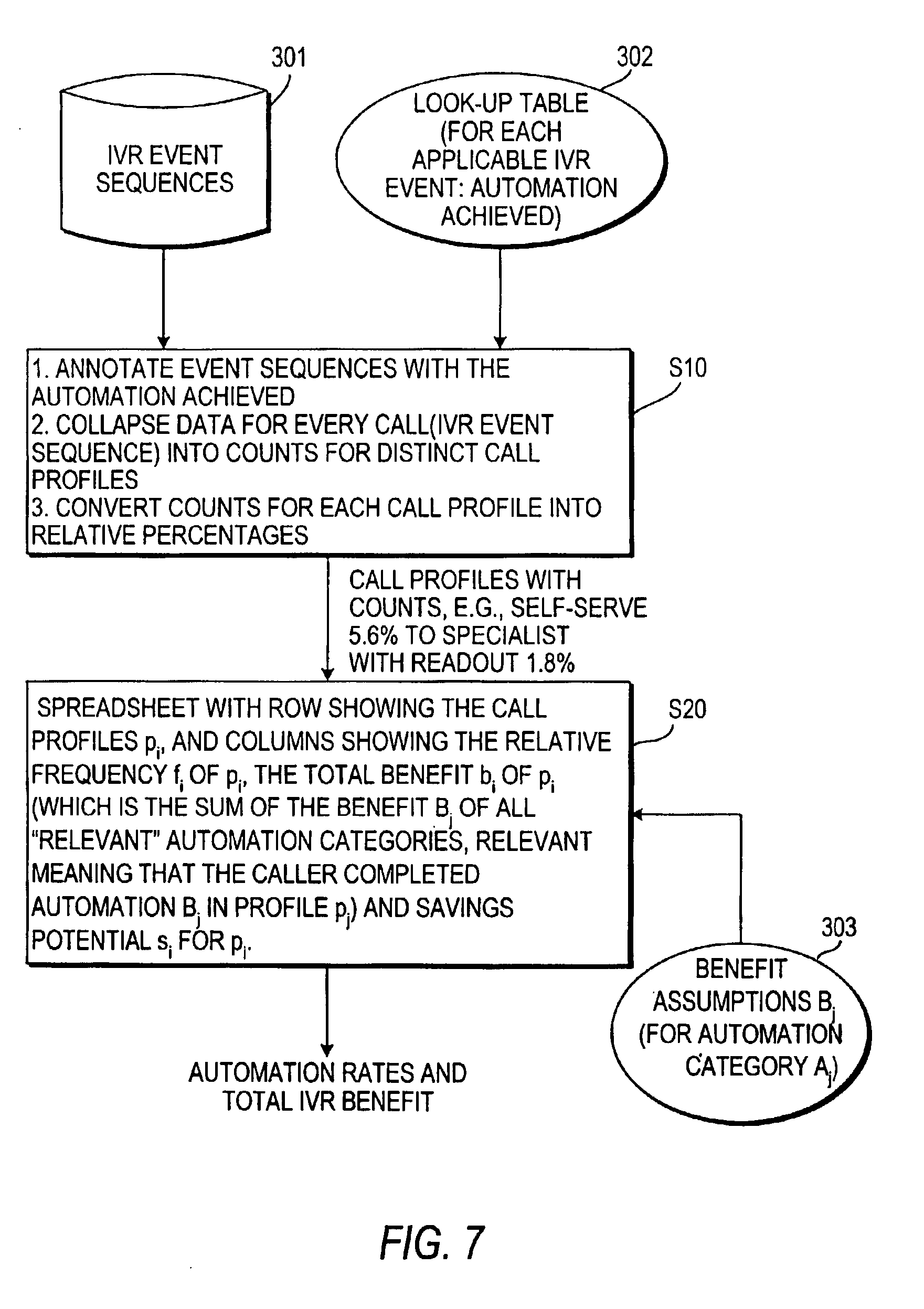 patent us6879685 apparatus and method for analyzing routing of