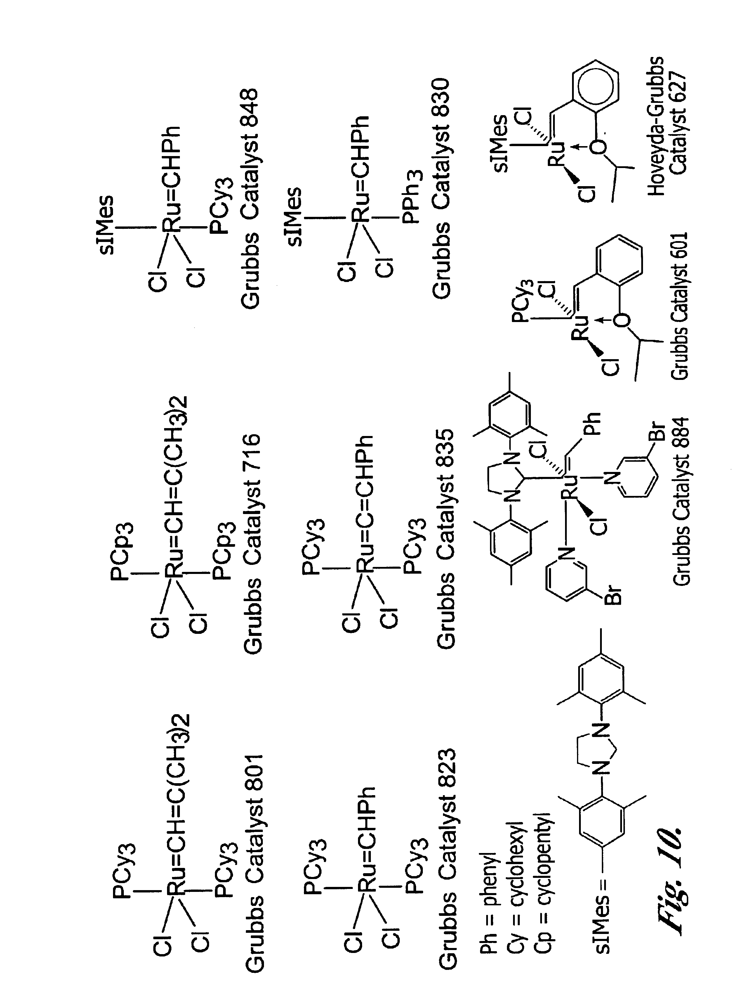 products of metathesis reactions The metathesis reaction between carbon–carbon double bonds (alkene metathesis) is well established in commercial scale synthesis it is a key component of some polymerization processes and is the route to nonfunctionalized alkenes which find applications in fine chemical synthesis.