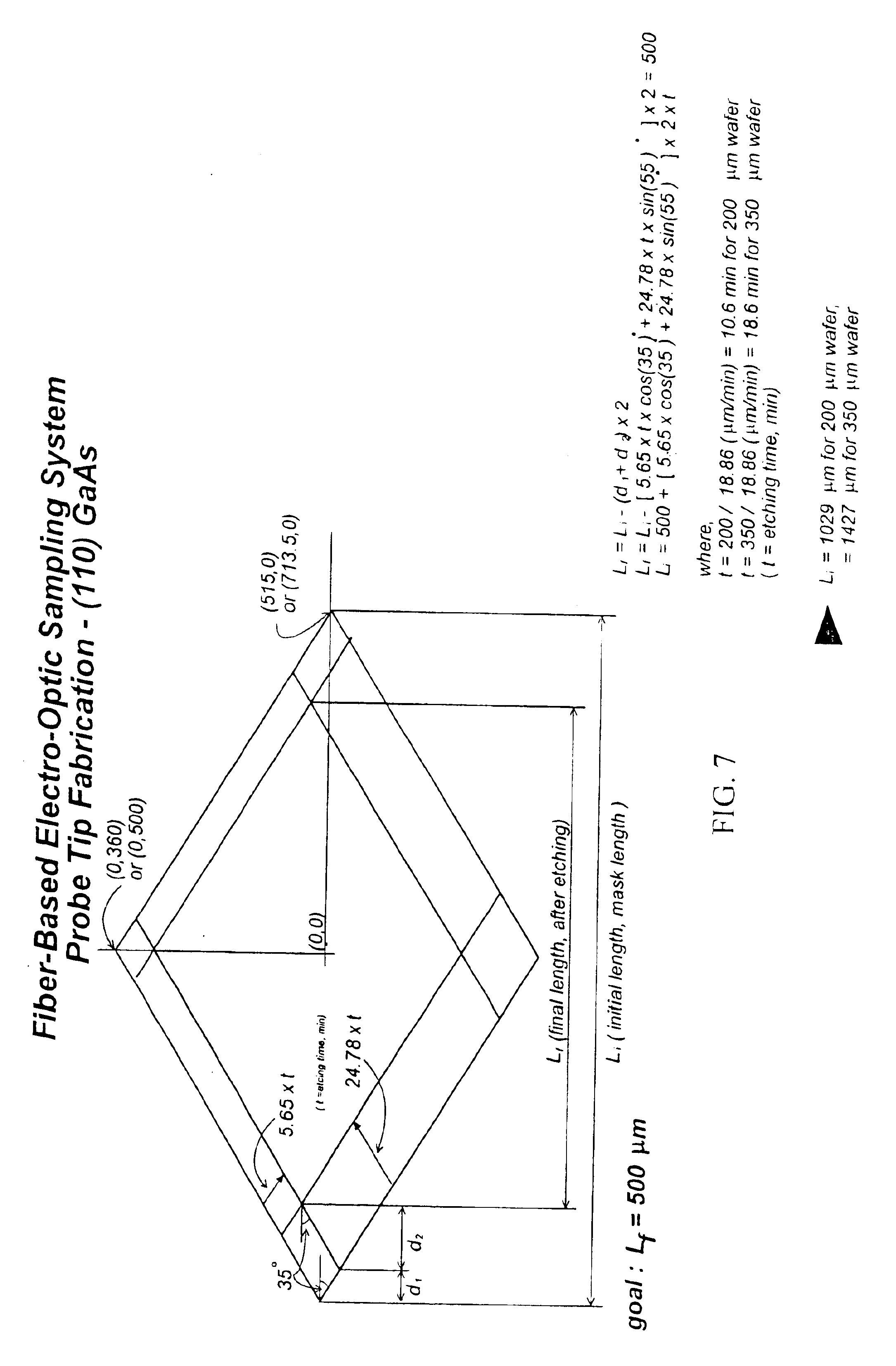 patent us6906506