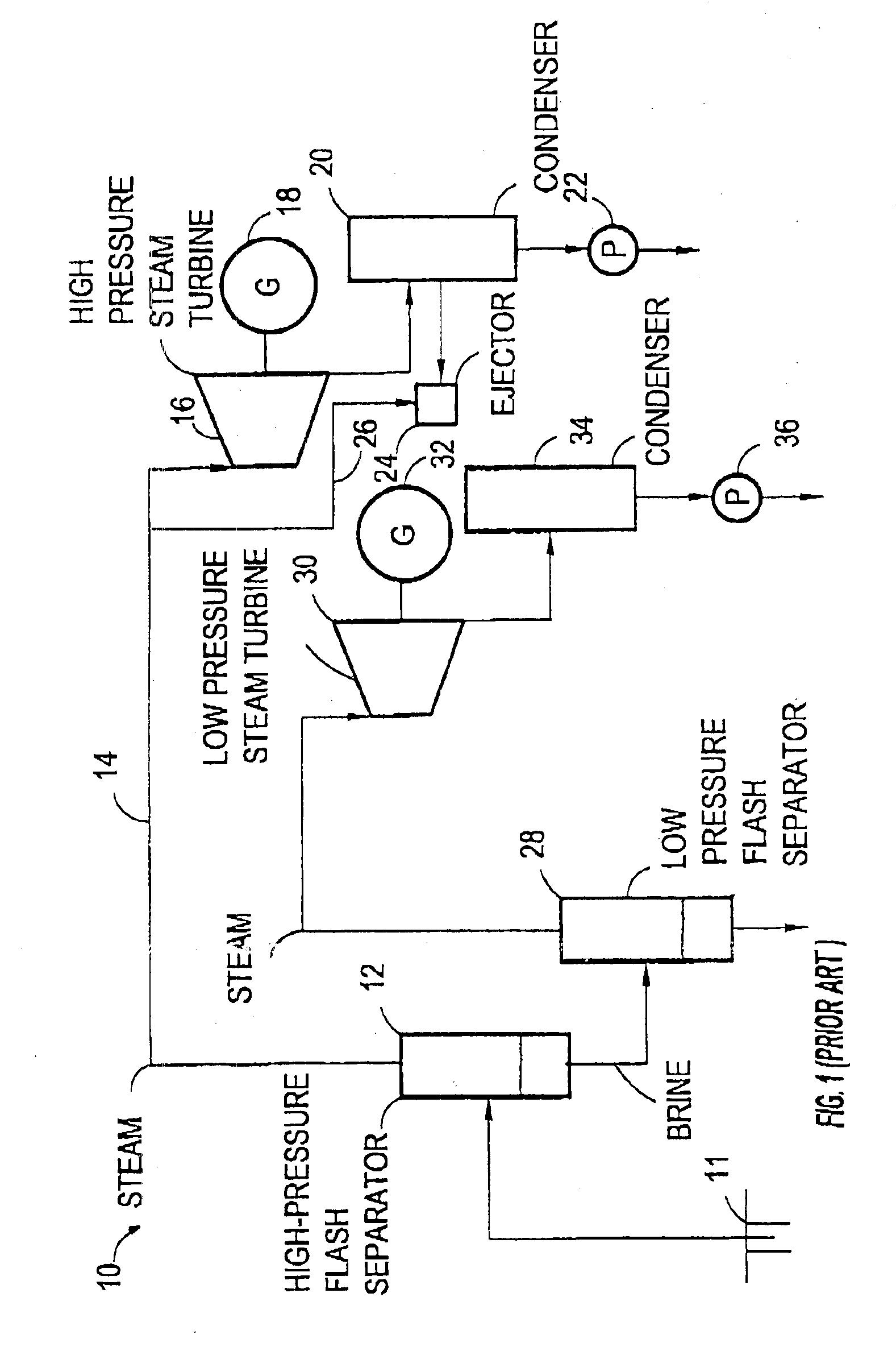 gas turbine power plant block diagram