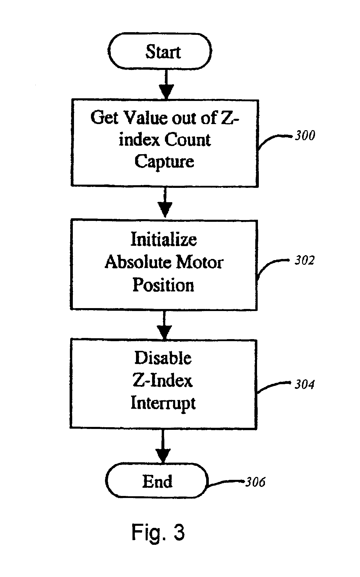 Patent US Method For Initializing Position With An - Us counties starting with z
