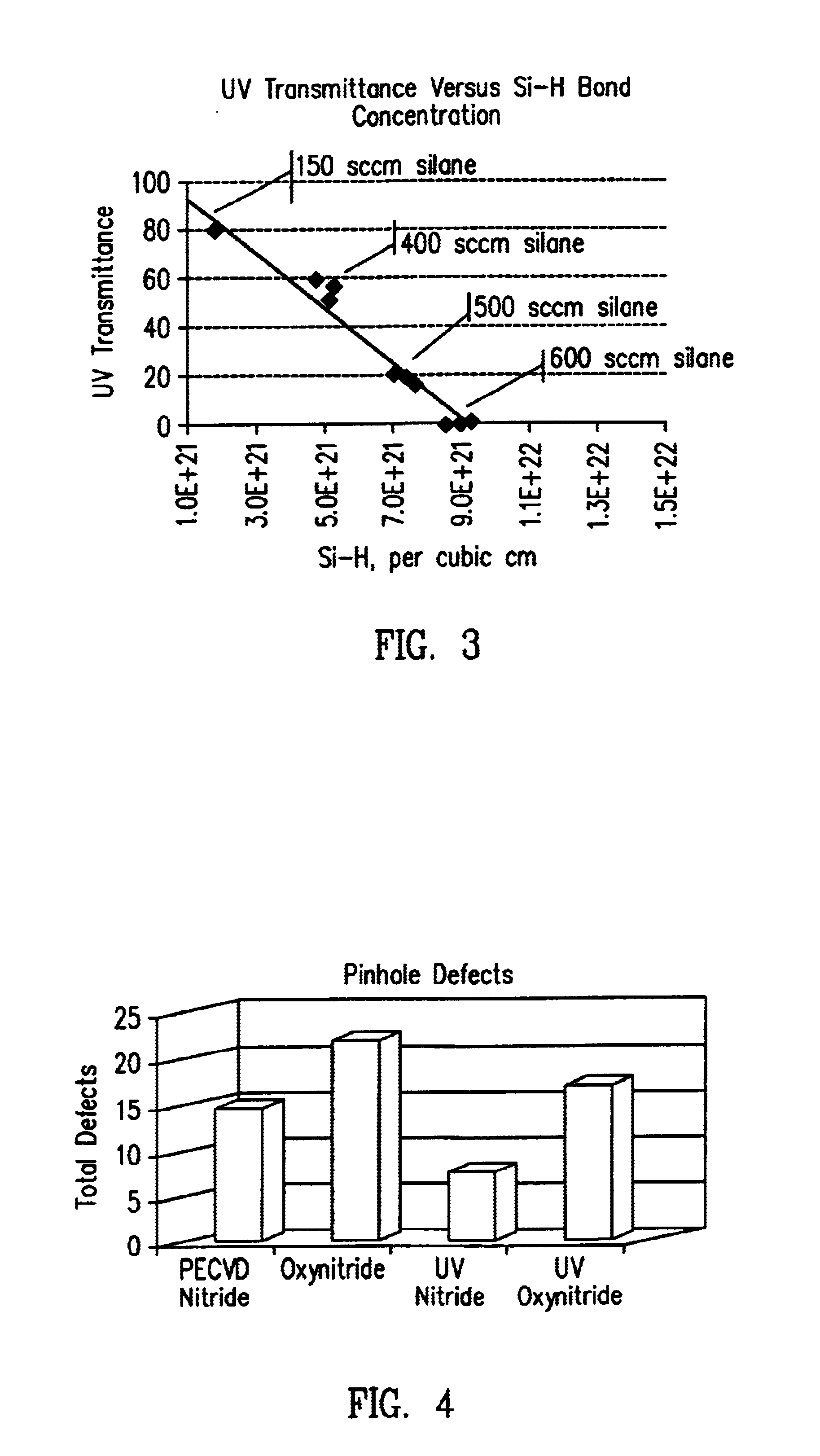 Patent us6924241 method of making a silicon nitride film that is patent drawing hexwebz Gallery