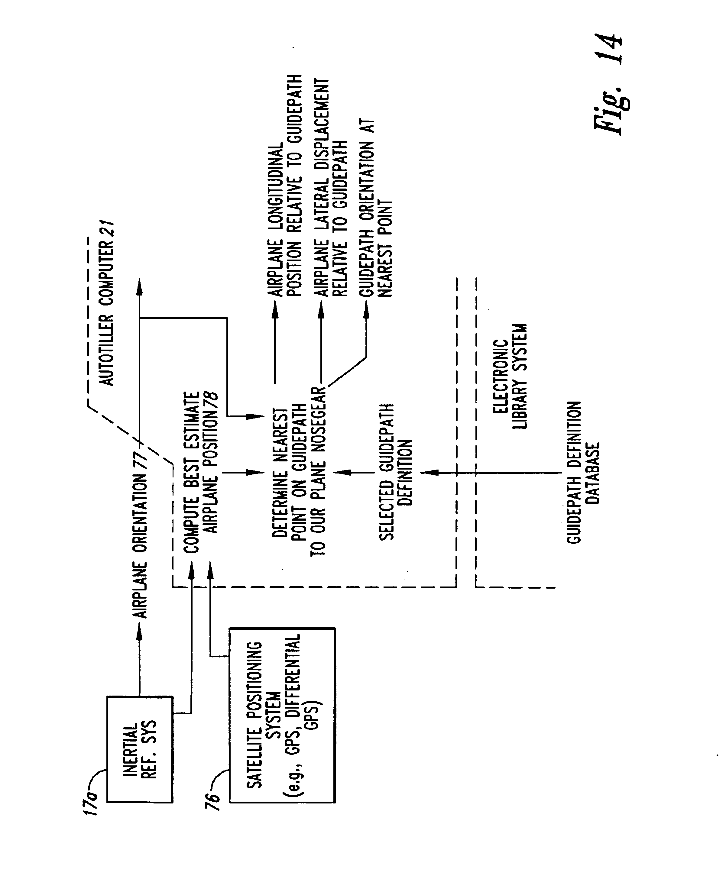 patent us autotiller control system for aircraft google patent drawing