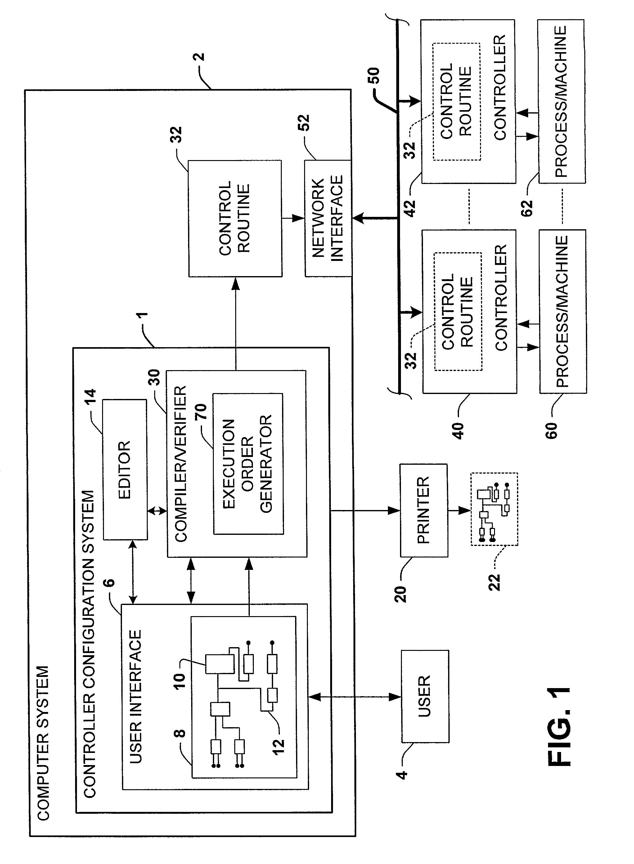 patente us6931288
