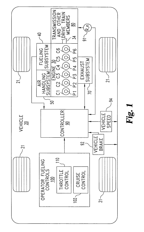 patent us6932743