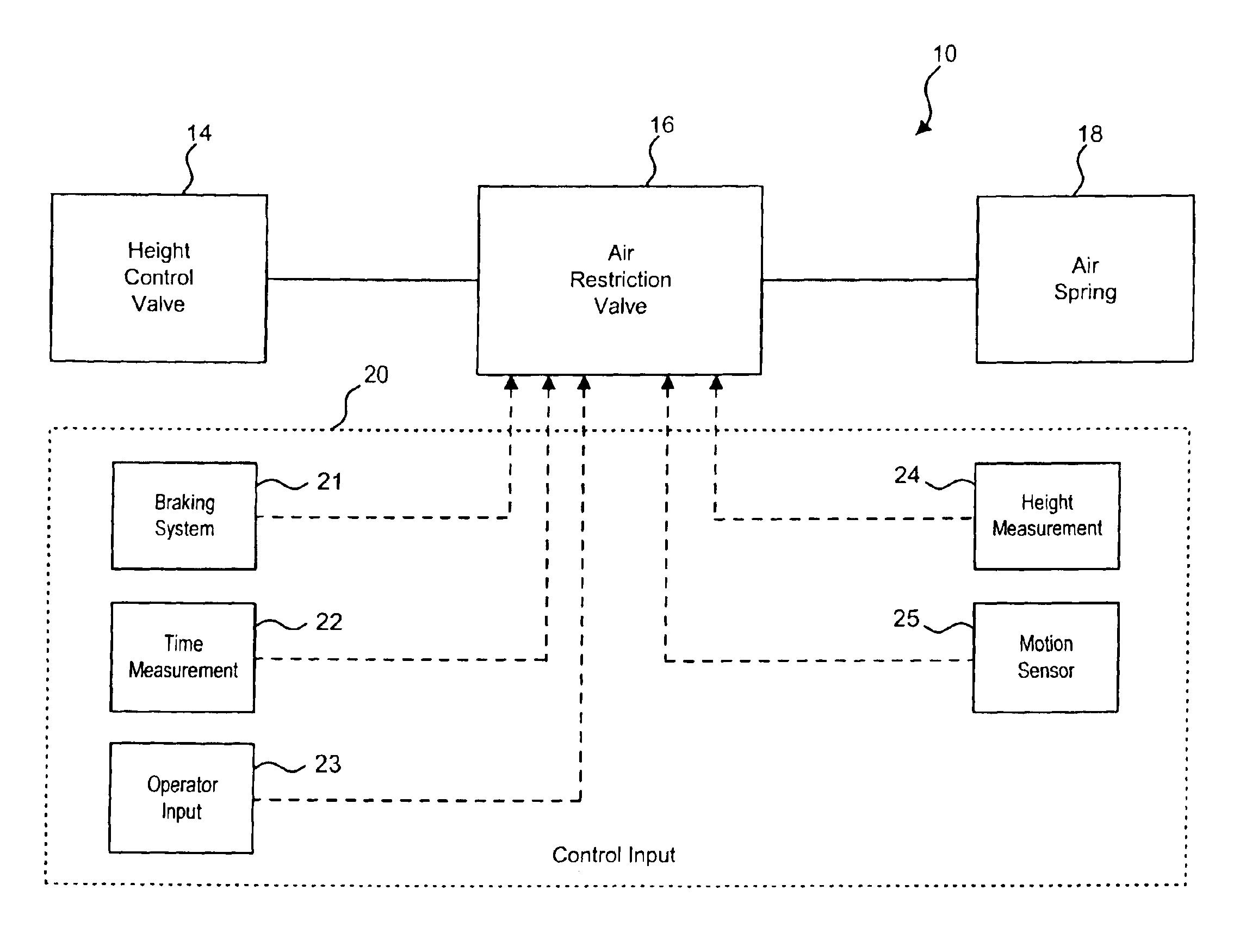 Patent US6935625 - Air suspension system with air shut off valve ...