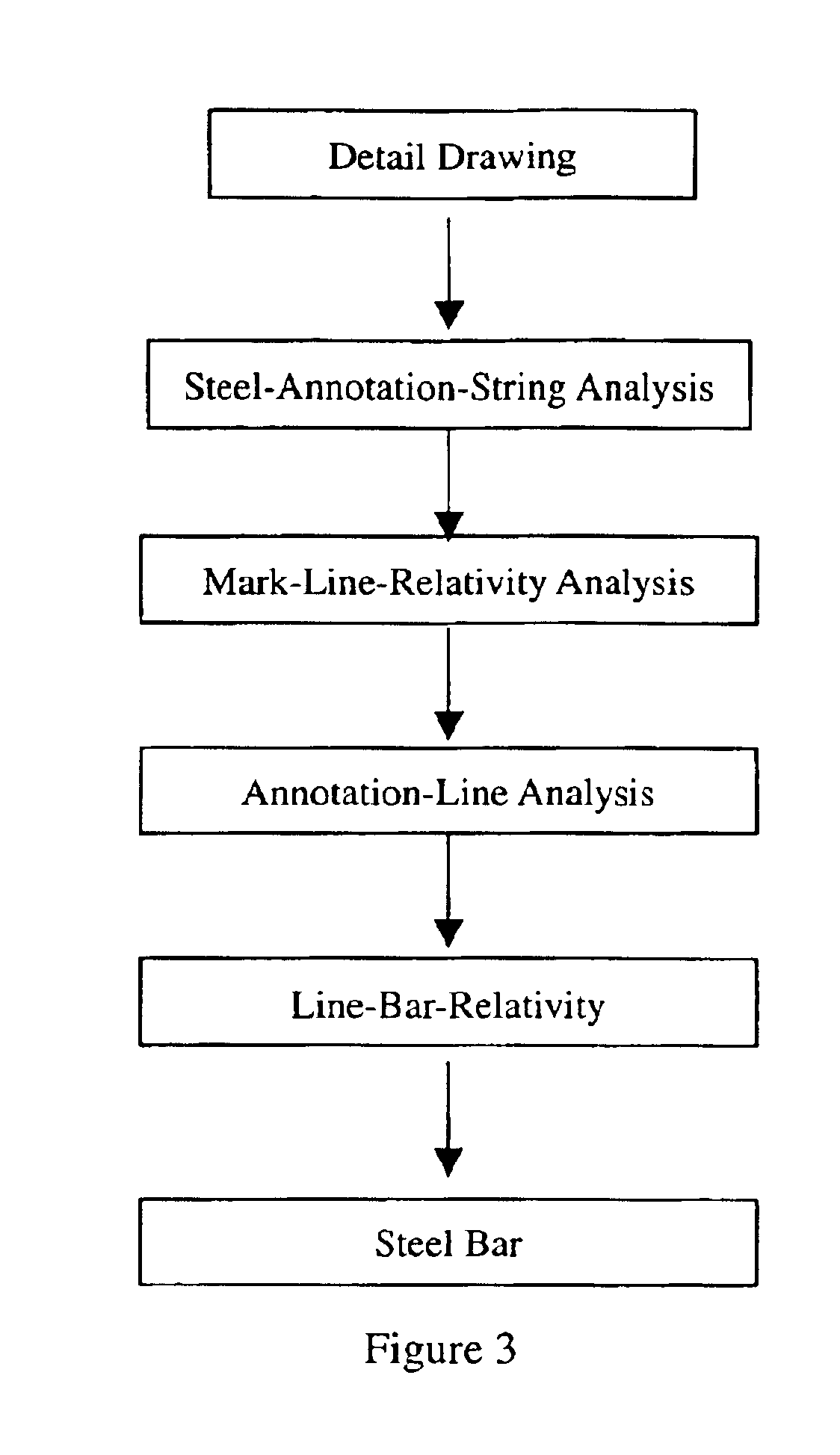 Drawing Lines Types : Patent us computer automated process for