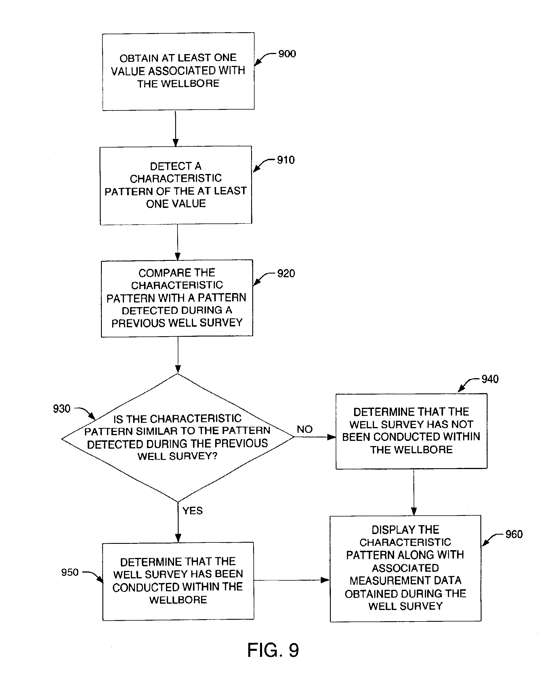 Patent US6944545 - System and method for determining the ...